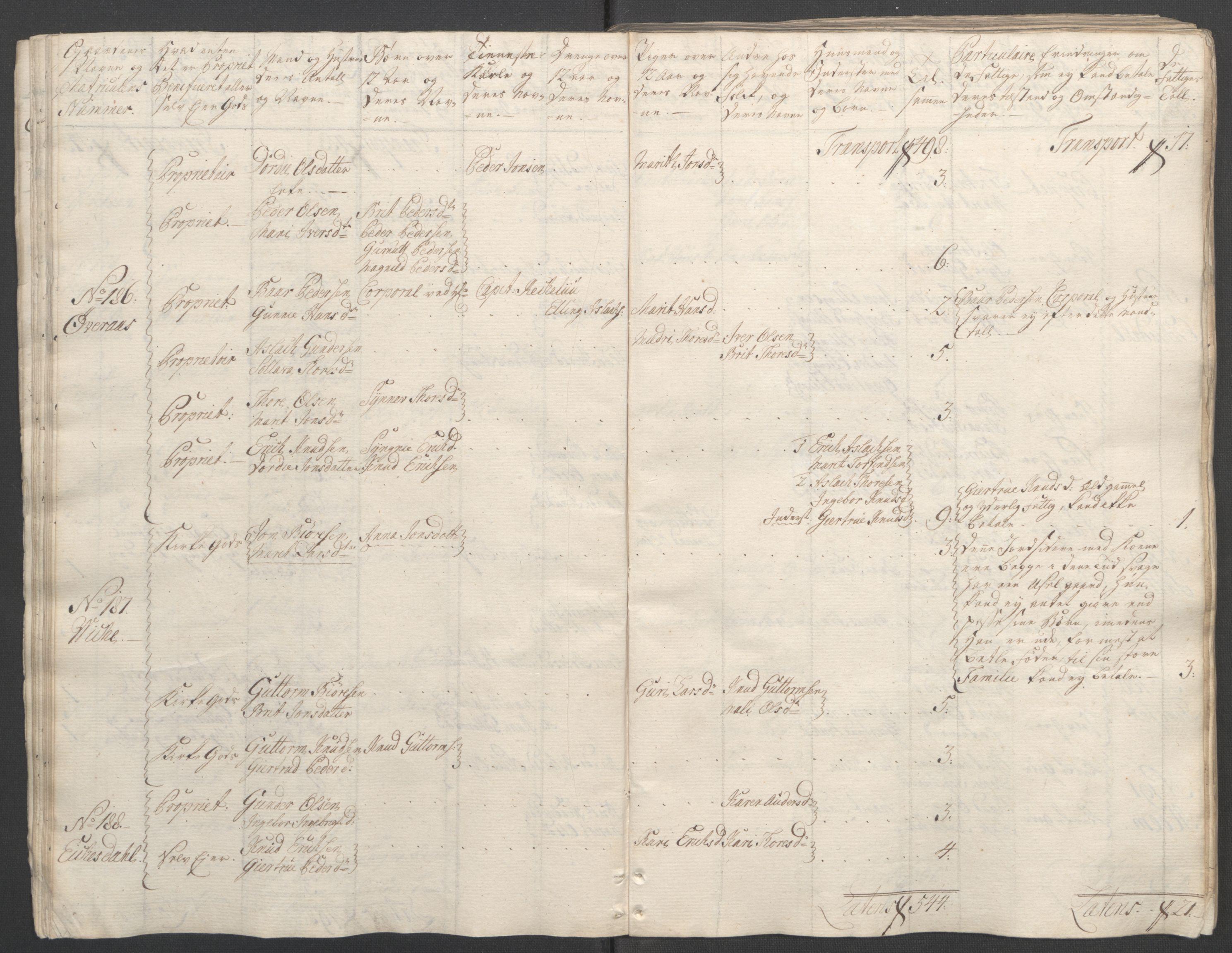 RA, Rentekammeret inntil 1814, Reviderte regnskaper, Fogderegnskap, R55/L3730: Ekstraskatten Romsdal, 1762-1763, s. 33