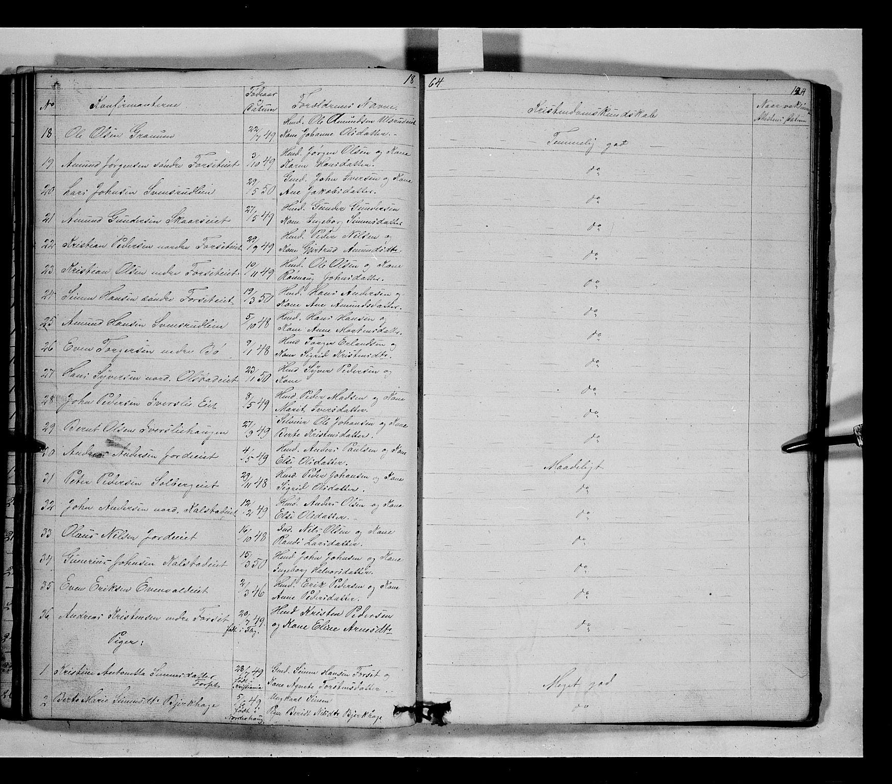 SAH, Gausdal prestekontor, Klokkerbok nr. 5, 1846-1867, s. 124