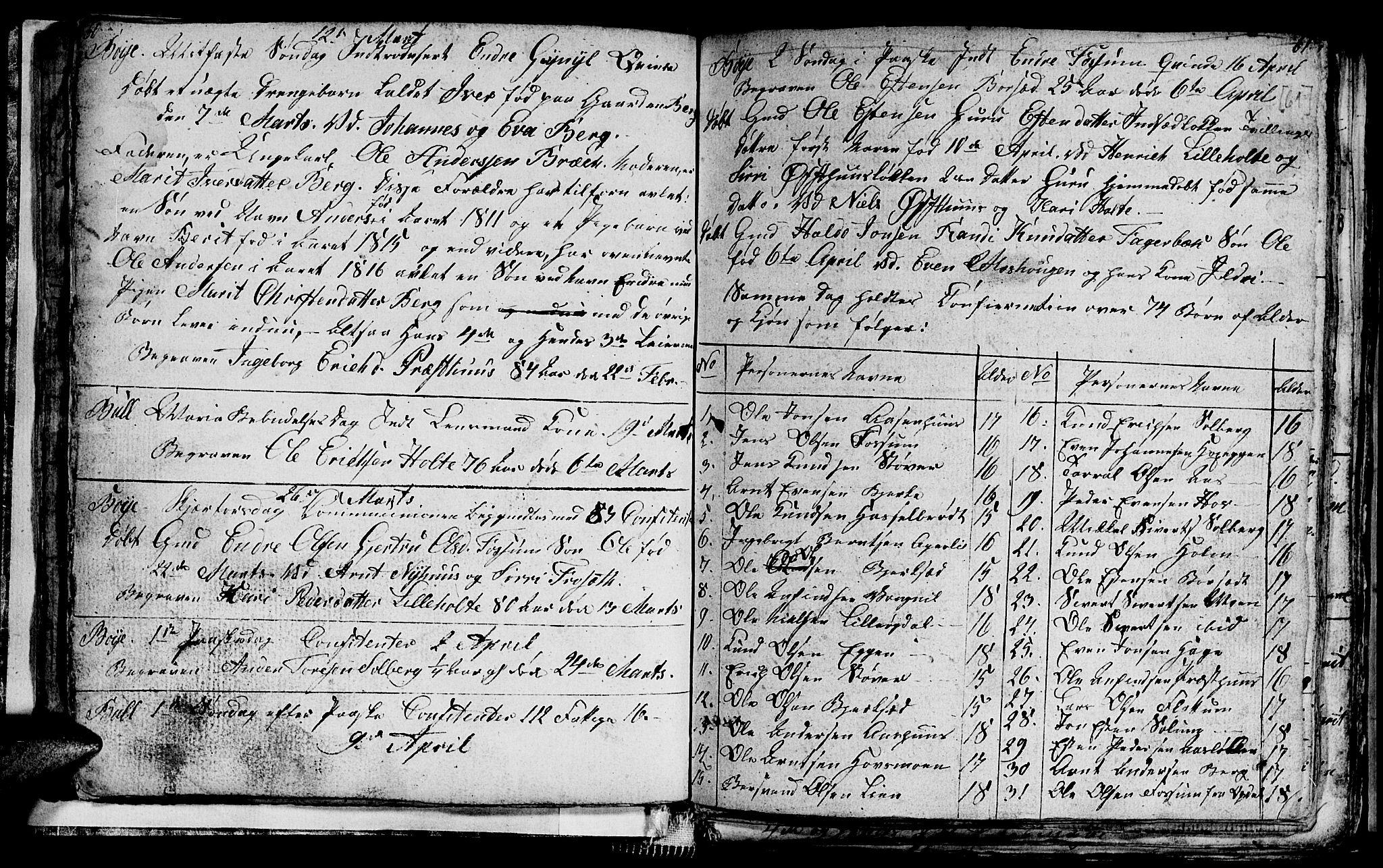SAT, Ministerialprotokoller, klokkerbøker og fødselsregistre - Sør-Trøndelag, 689/L1042: Klokkerbok nr. 689C01, 1812-1841, s. 60-61