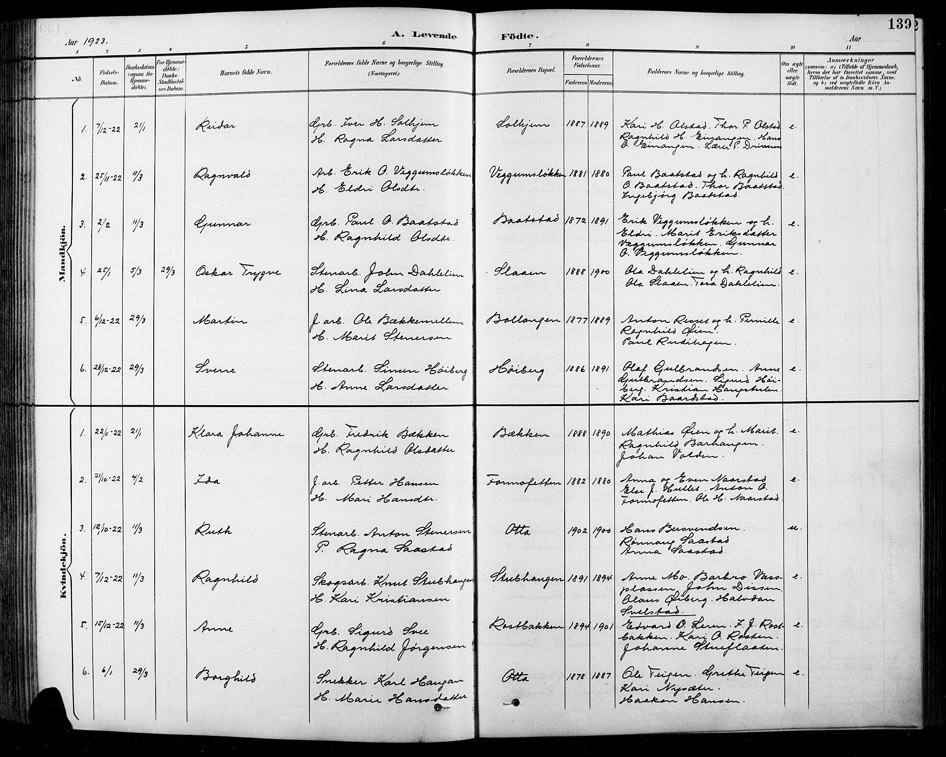 SAH, Sel prestekontor, Klokkerbok nr. 1, 1894-1923, s. 139