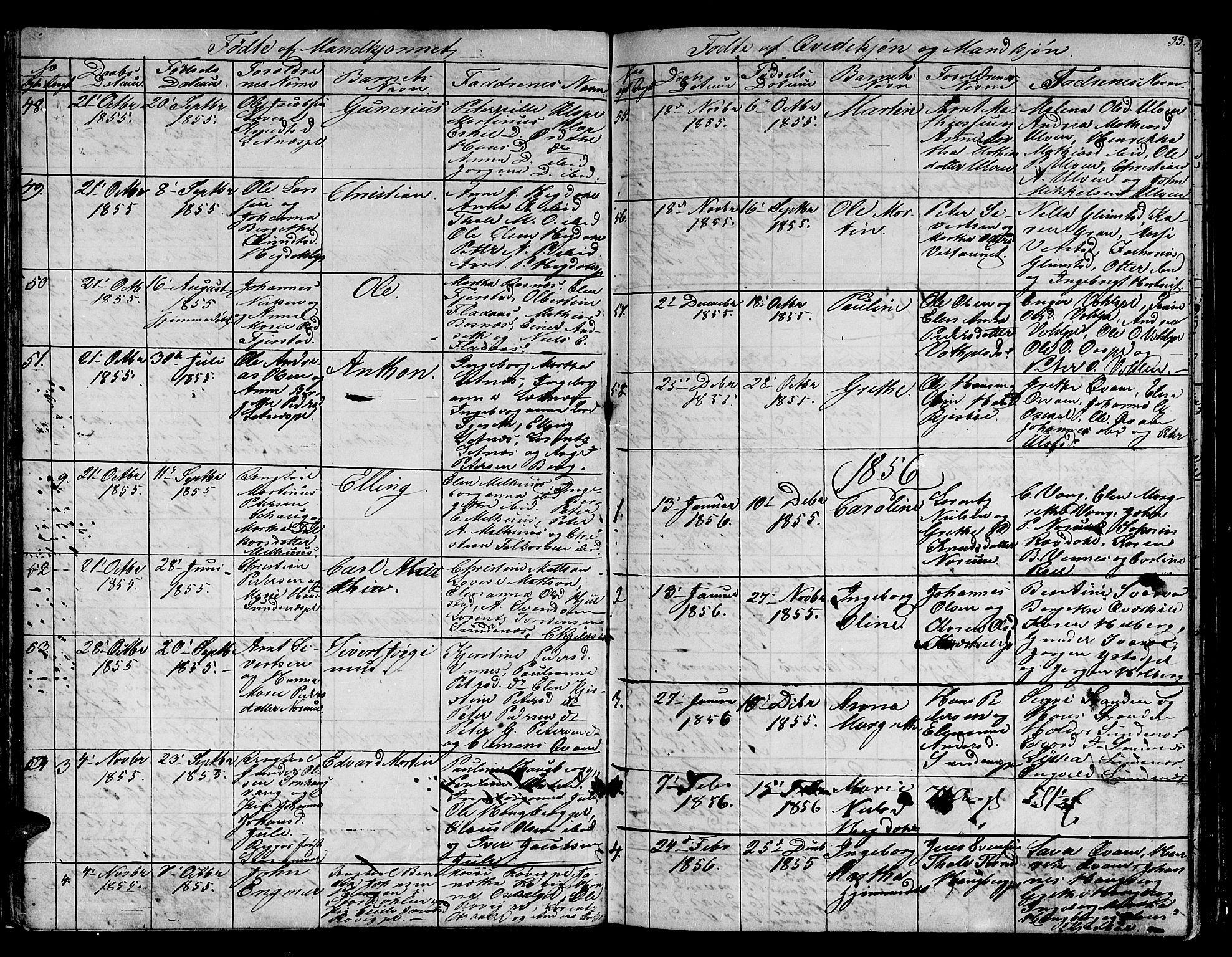 SAT, Ministerialprotokoller, klokkerbøker og fødselsregistre - Nord-Trøndelag, 730/L0299: Klokkerbok nr. 730C02, 1849-1871, s. 33
