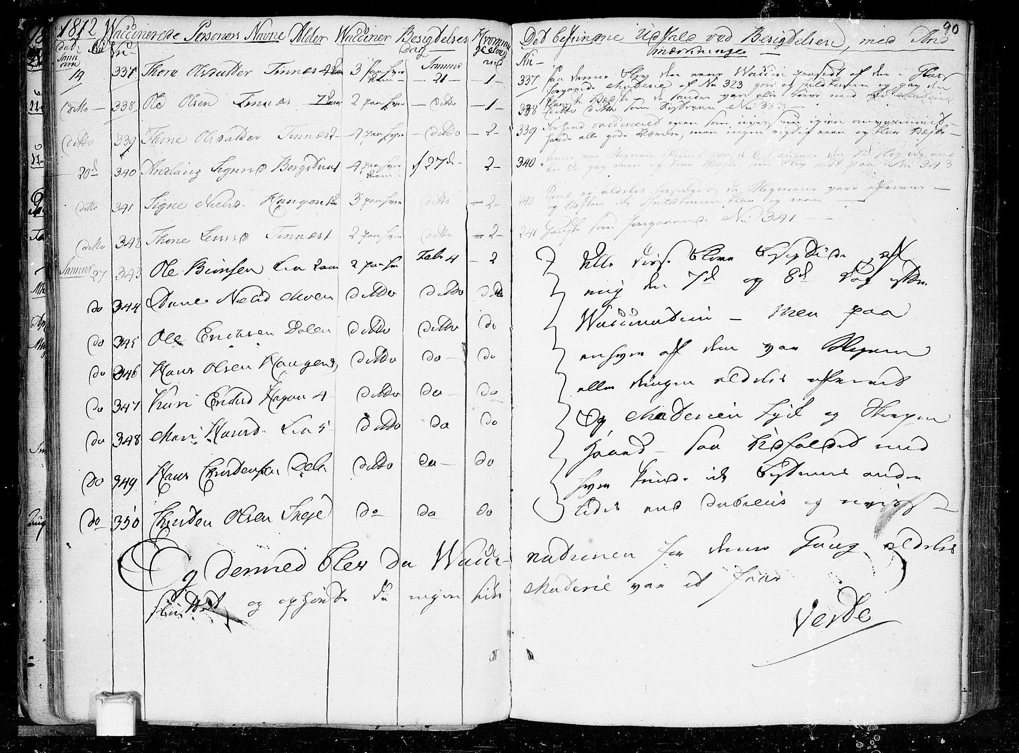 SAKO, Heddal kirkebøker, F/Fa/L0004: Ministerialbok nr. I 4, 1784-1814, s. 90