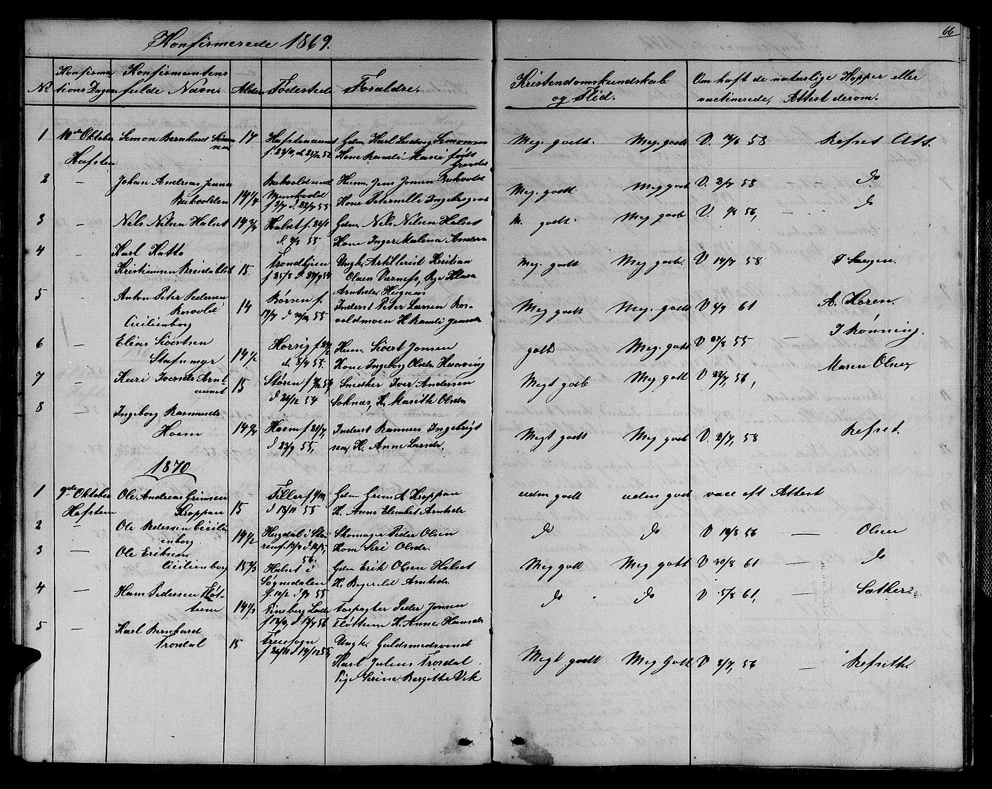 SAT, Ministerialprotokoller, klokkerbøker og fødselsregistre - Sør-Trøndelag, 611/L0353: Klokkerbok nr. 611C01, 1854-1881, s. 66