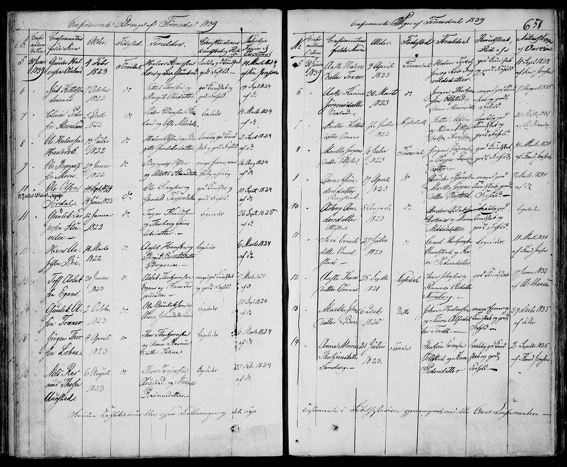 SAKO, Drangedal kirkebøker, F/Fa/L0007b: Ministerialbok nr. 7b, 1837-1856, s. 651