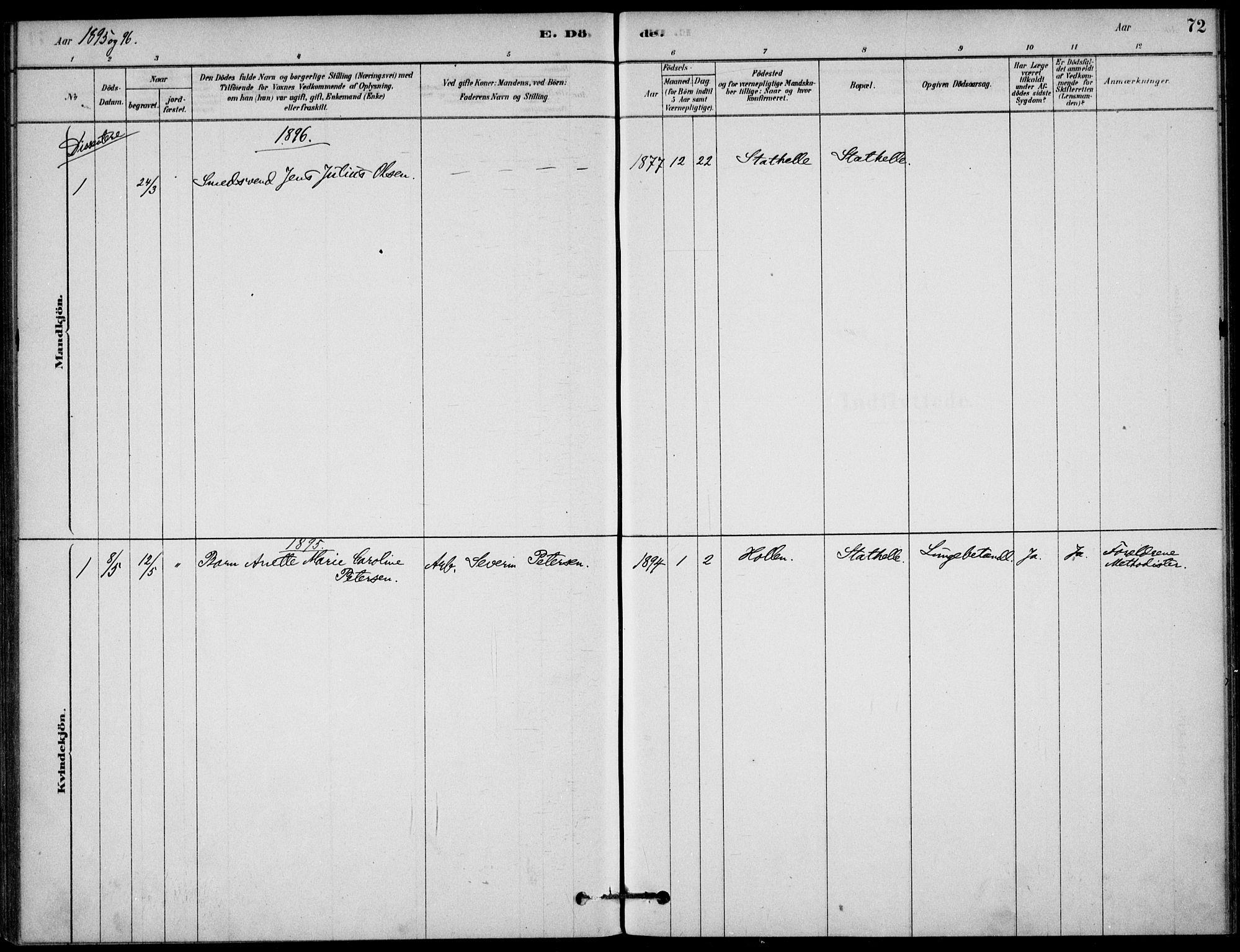 SAKO, Bamble kirkebøker, G/Gb/L0001: Klokkerbok nr. II 1, 1878-1900, s. 72