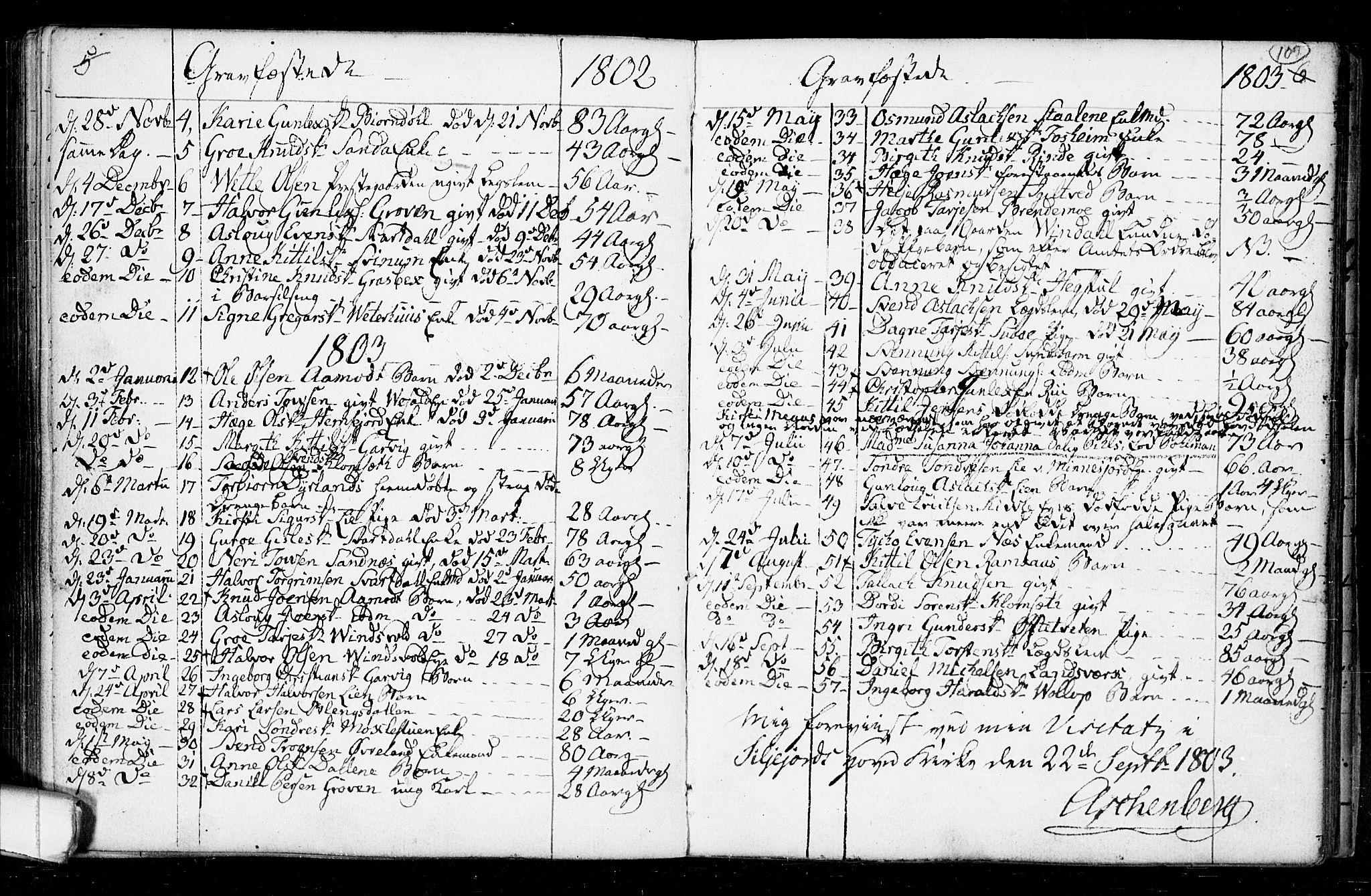 SAKO, Seljord kirkebøker, F/Fa/L0008: Ministerialbok nr. I 8, 1755-1814, s. 109