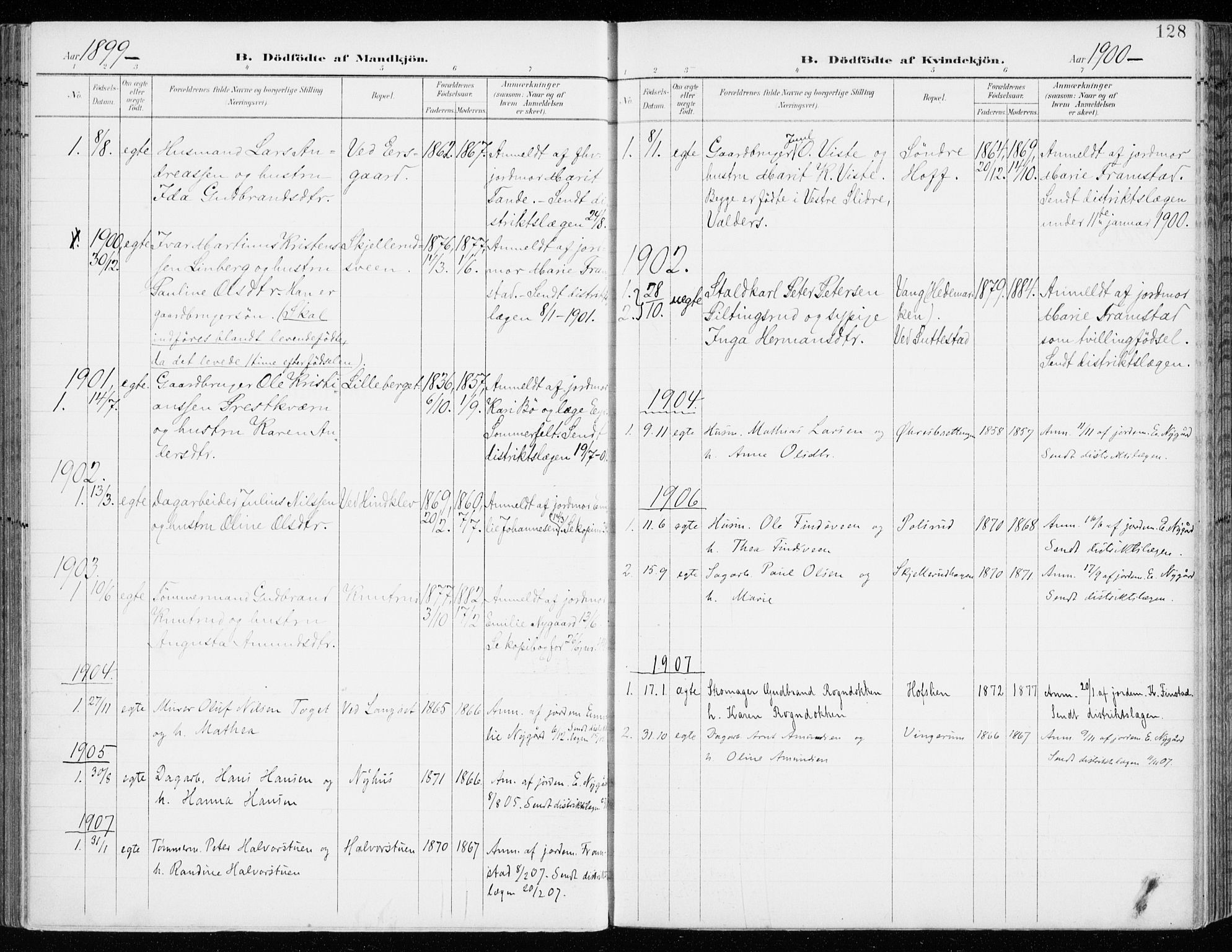 SAH, Fåberg prestekontor, Ministerialbok nr. 11, 1899-1913, s. 128