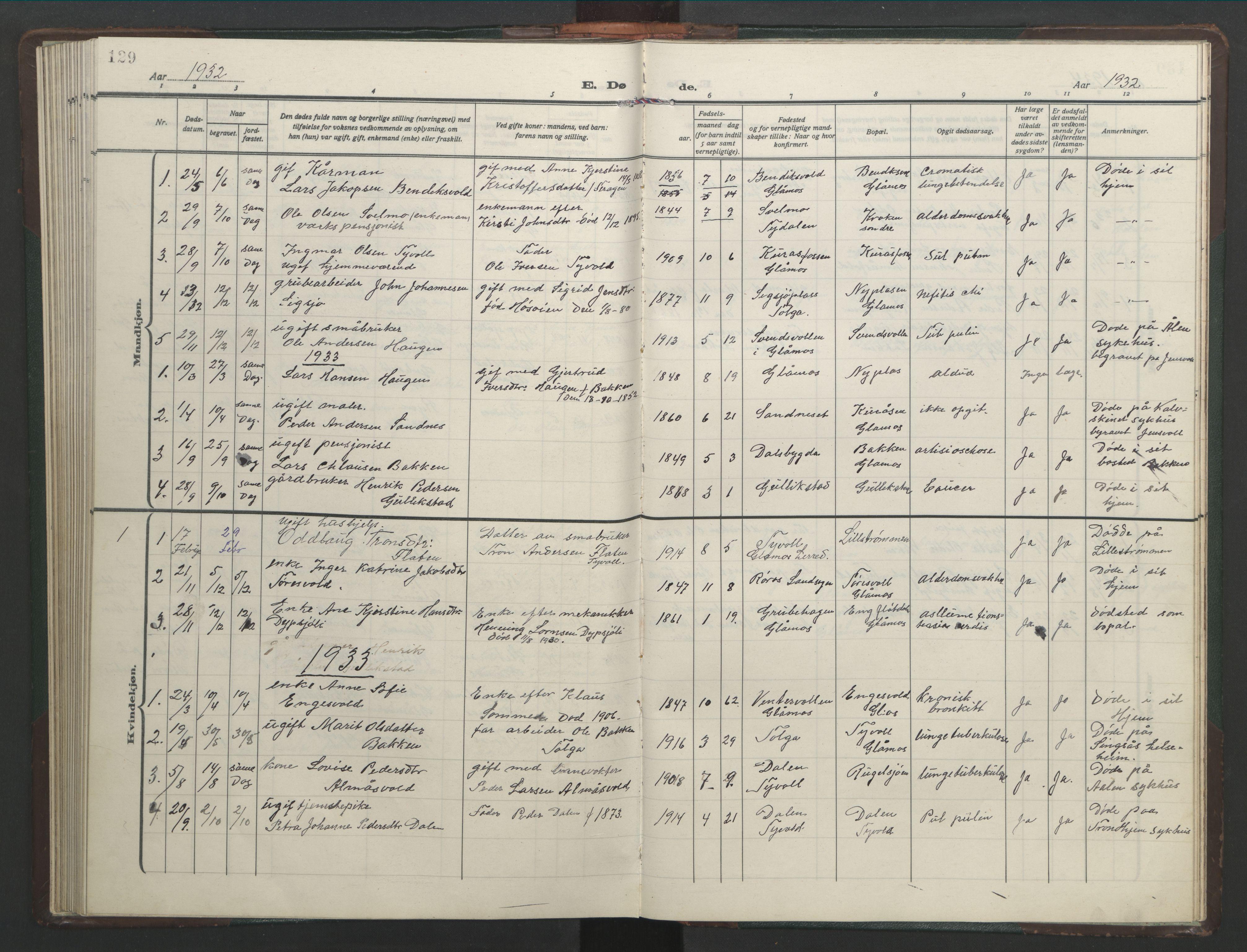 SAT, Ministerialprotokoller, klokkerbøker og fødselsregistre - Sør-Trøndelag, 682/L0947: Klokkerbok nr. 682C01, 1926-1968, s. 129