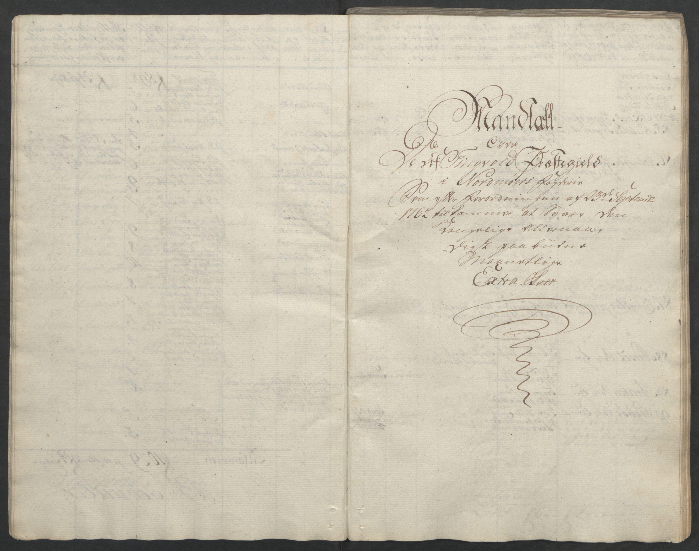 RA, Rentekammeret inntil 1814, Reviderte regnskaper, Fogderegnskap, R56/L3841: Ekstraskatten Nordmøre, 1762-1763, s. 23