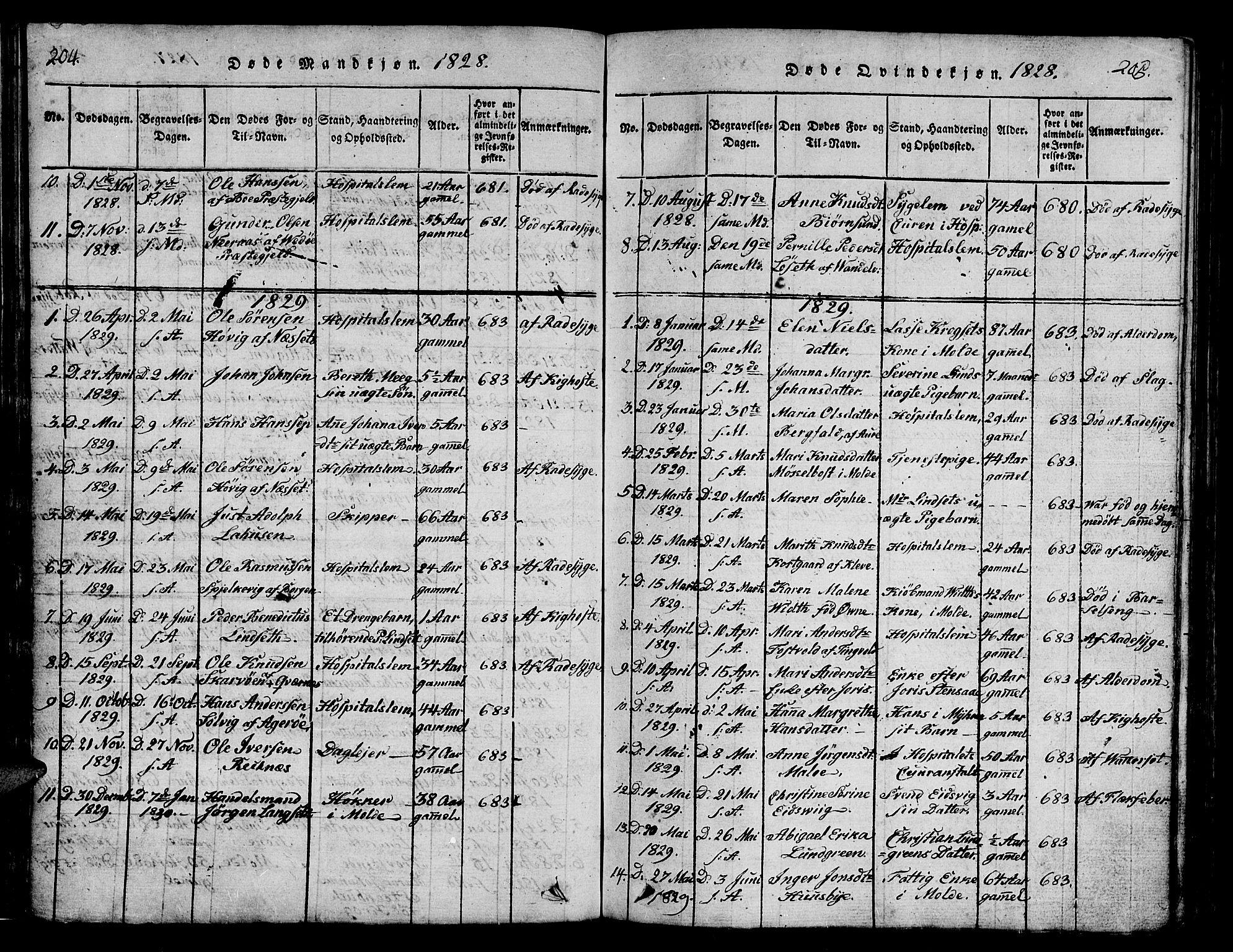 SAT, Ministerialprotokoller, klokkerbøker og fødselsregistre - Møre og Romsdal, 558/L0700: Klokkerbok nr. 558C01, 1818-1868, s. 204-205