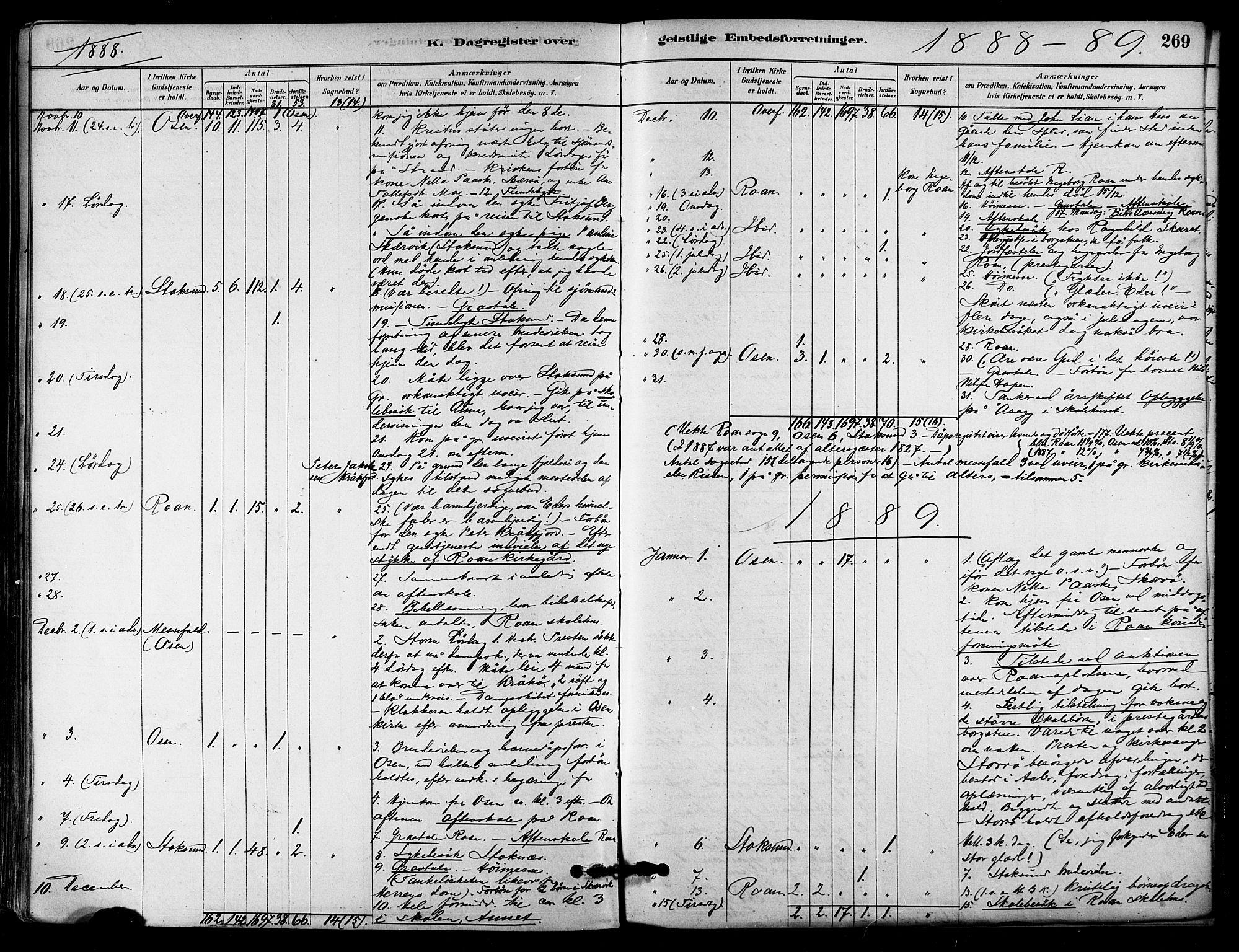 SAT, Ministerialprotokoller, klokkerbøker og fødselsregistre - Sør-Trøndelag, 657/L0707: Ministerialbok nr. 657A08, 1879-1893, s. 269