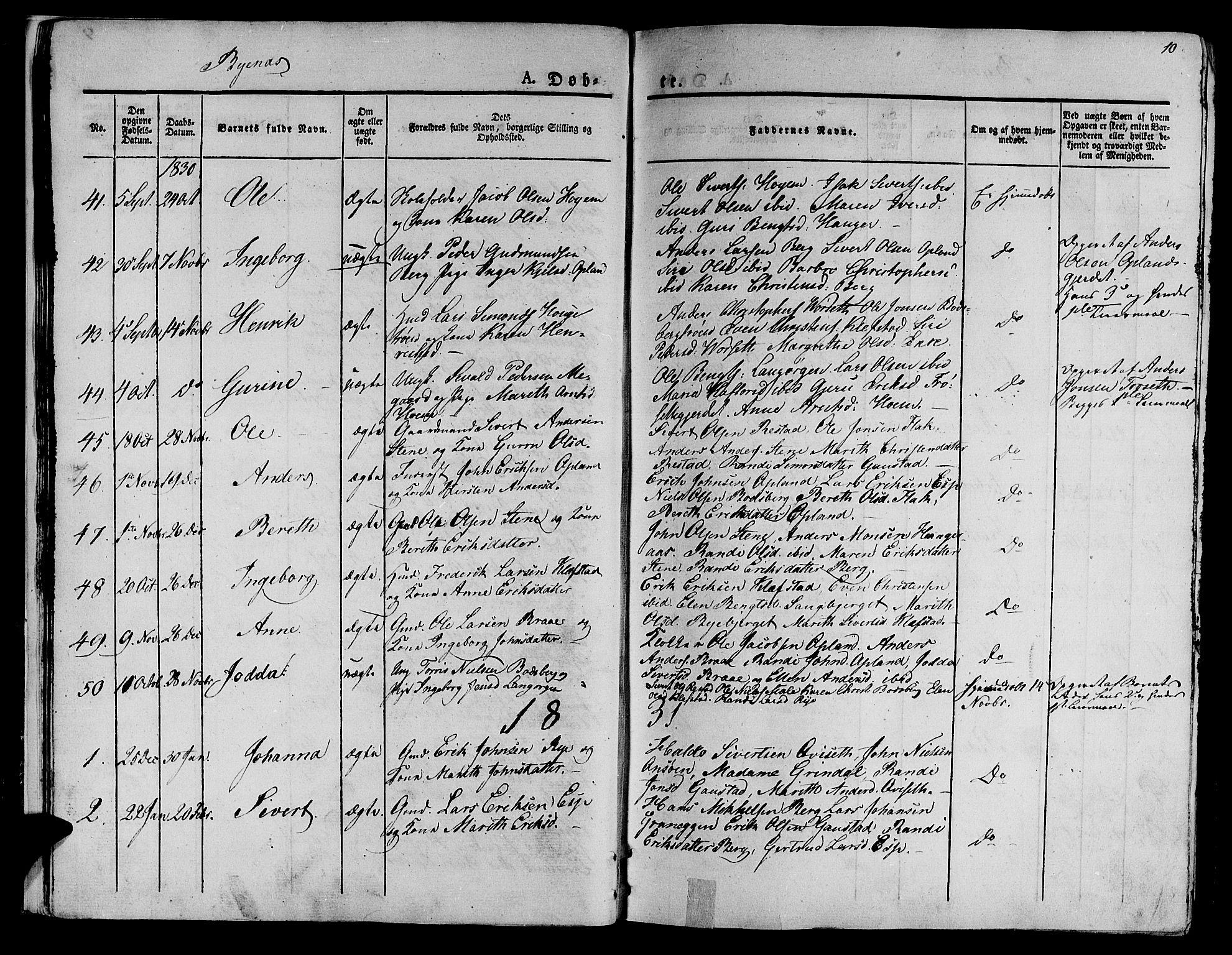 SAT, Ministerialprotokoller, klokkerbøker og fødselsregistre - Sør-Trøndelag, 612/L0374: Ministerialbok nr. 612A07 /1, 1829-1845, s. 10