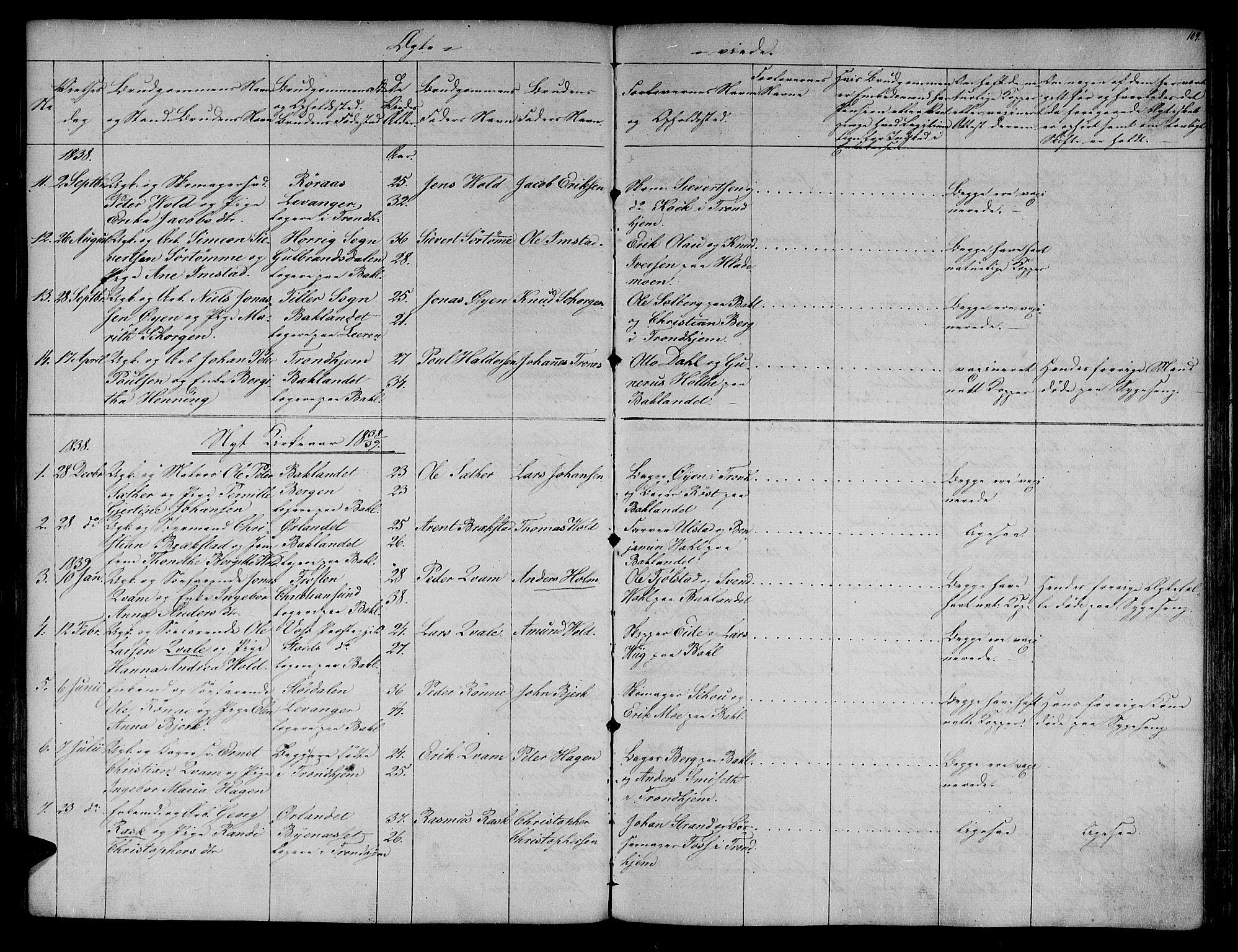 SAT, Ministerialprotokoller, klokkerbøker og fødselsregistre - Sør-Trøndelag, 604/L0182: Ministerialbok nr. 604A03, 1818-1850, s. 109