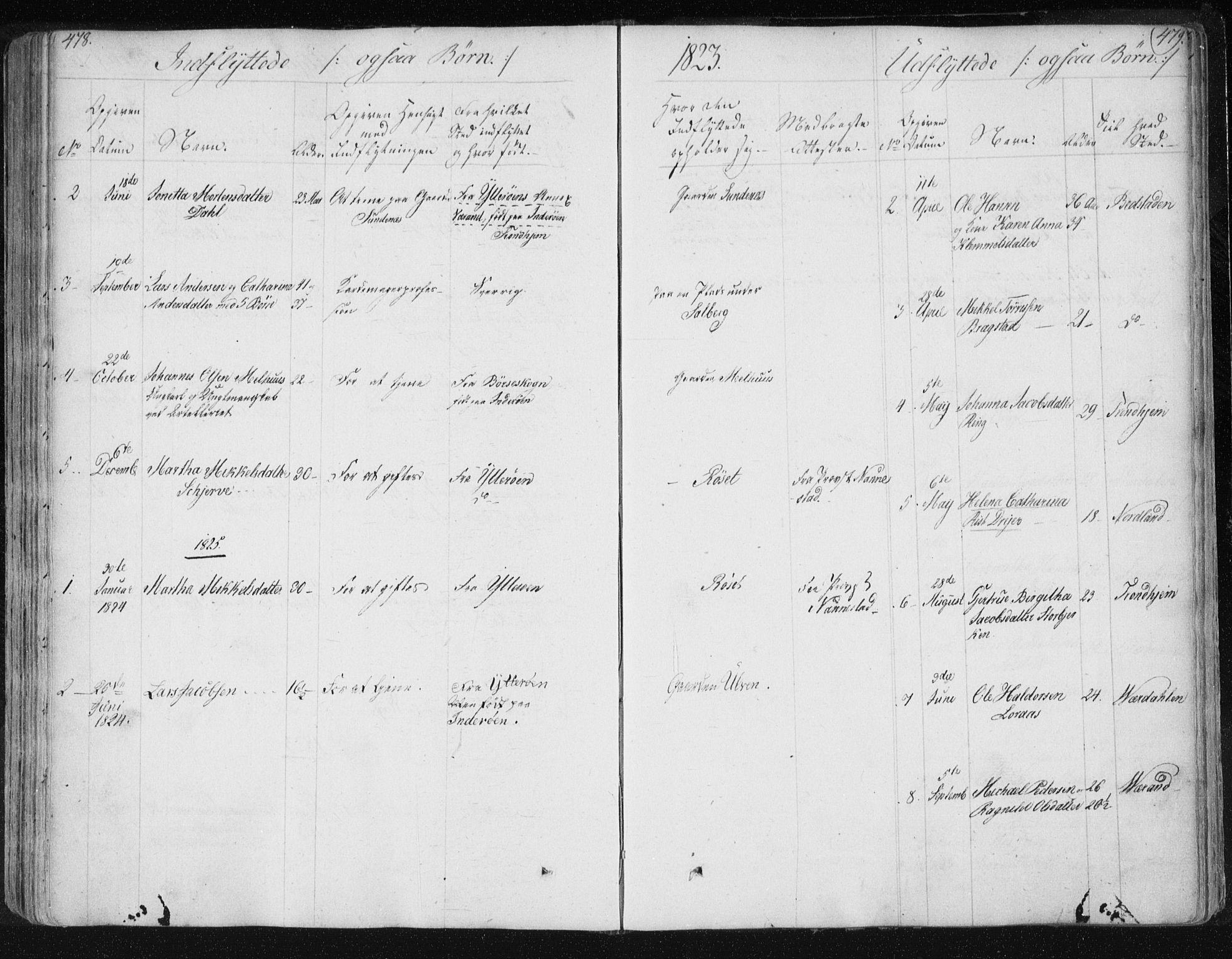 SAT, Ministerialprotokoller, klokkerbøker og fødselsregistre - Nord-Trøndelag, 730/L0276: Ministerialbok nr. 730A05, 1822-1830, s. 478-479
