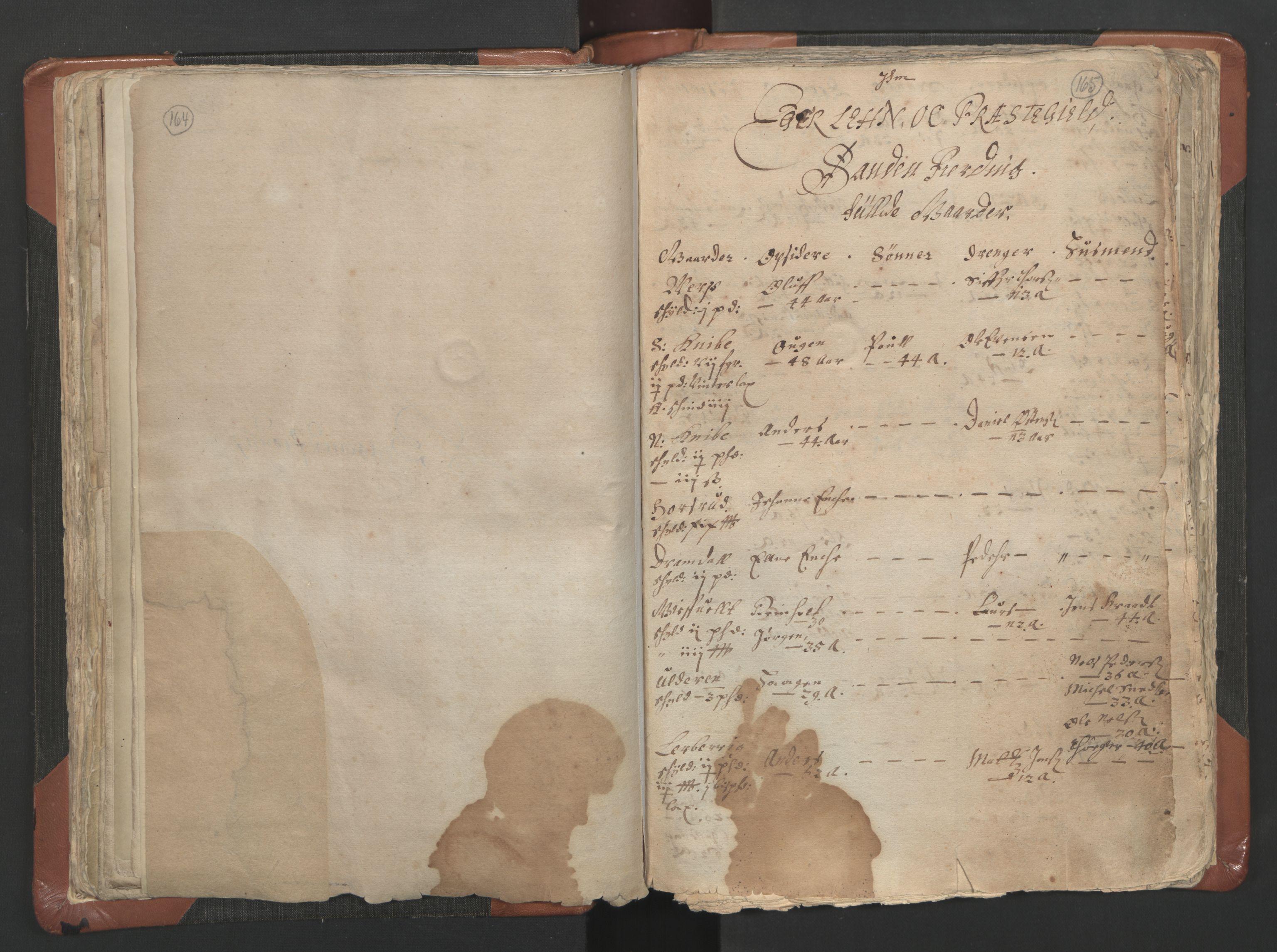 RA, Sogneprestenes manntall 1664-1666, nr. 9: Bragernes prosti, 1664-1666, s. 164-165