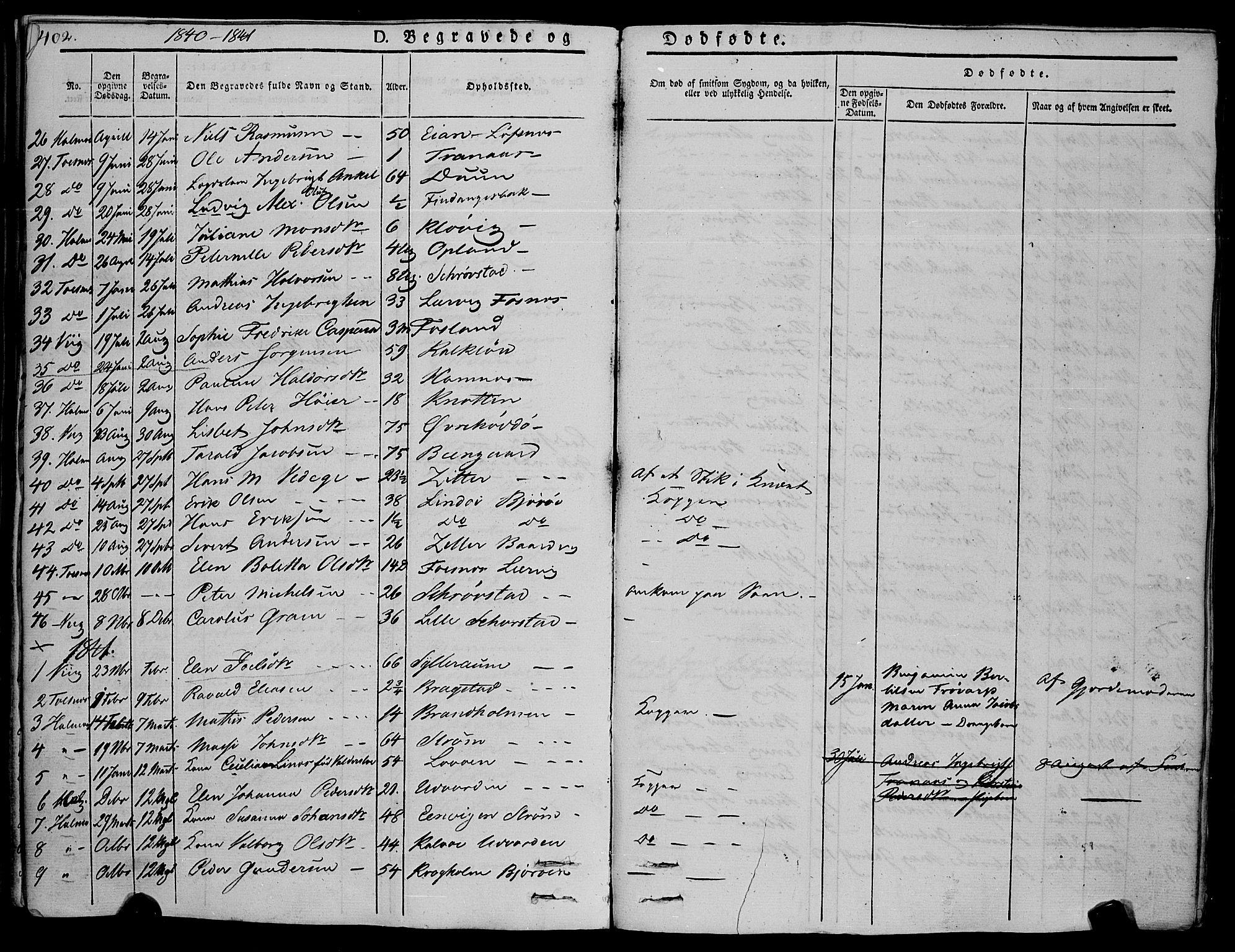 SAT, Ministerialprotokoller, klokkerbøker og fødselsregistre - Nord-Trøndelag, 773/L0614: Ministerialbok nr. 773A05, 1831-1856, s. 402