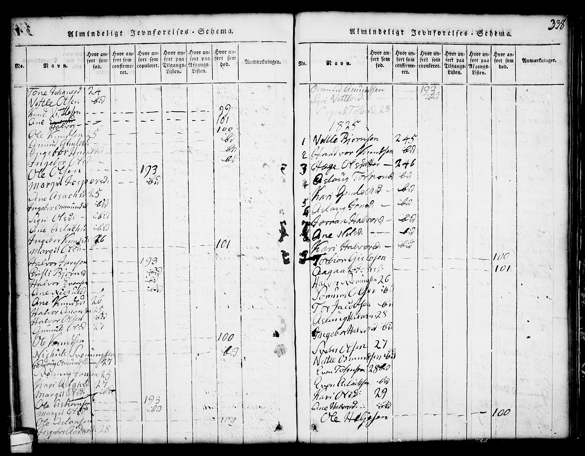 SAKO, Seljord kirkebøker, G/Gc/L0001: Klokkerbok nr. III 1, 1815-1849, s. 338