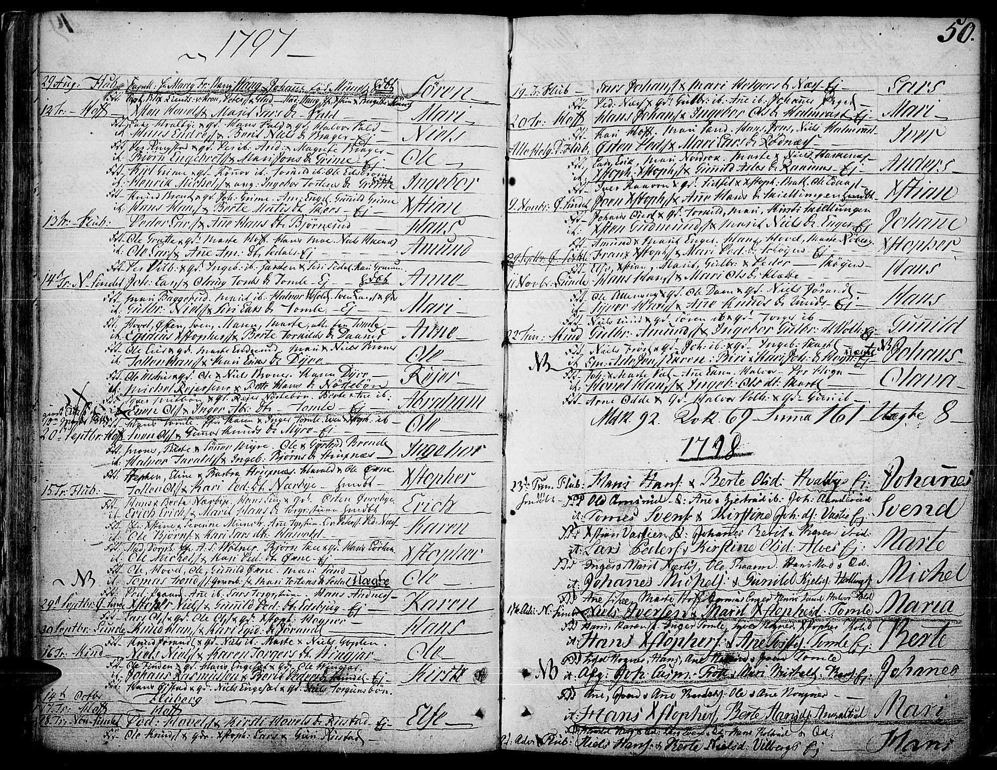 SAH, Land prestekontor, Ministerialbok nr. 6, 1784-1813, s. 50