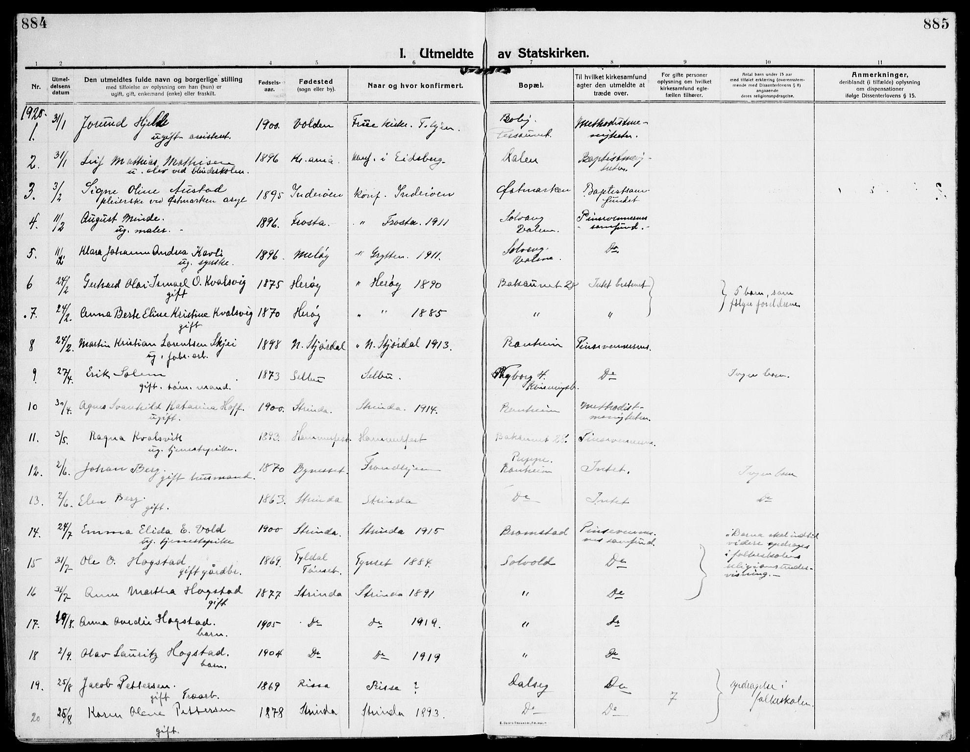 SAT, Ministerialprotokoller, klokkerbøker og fødselsregistre - Sør-Trøndelag, 607/L0321: Ministerialbok nr. 607A05, 1916-1935, s. 884-885