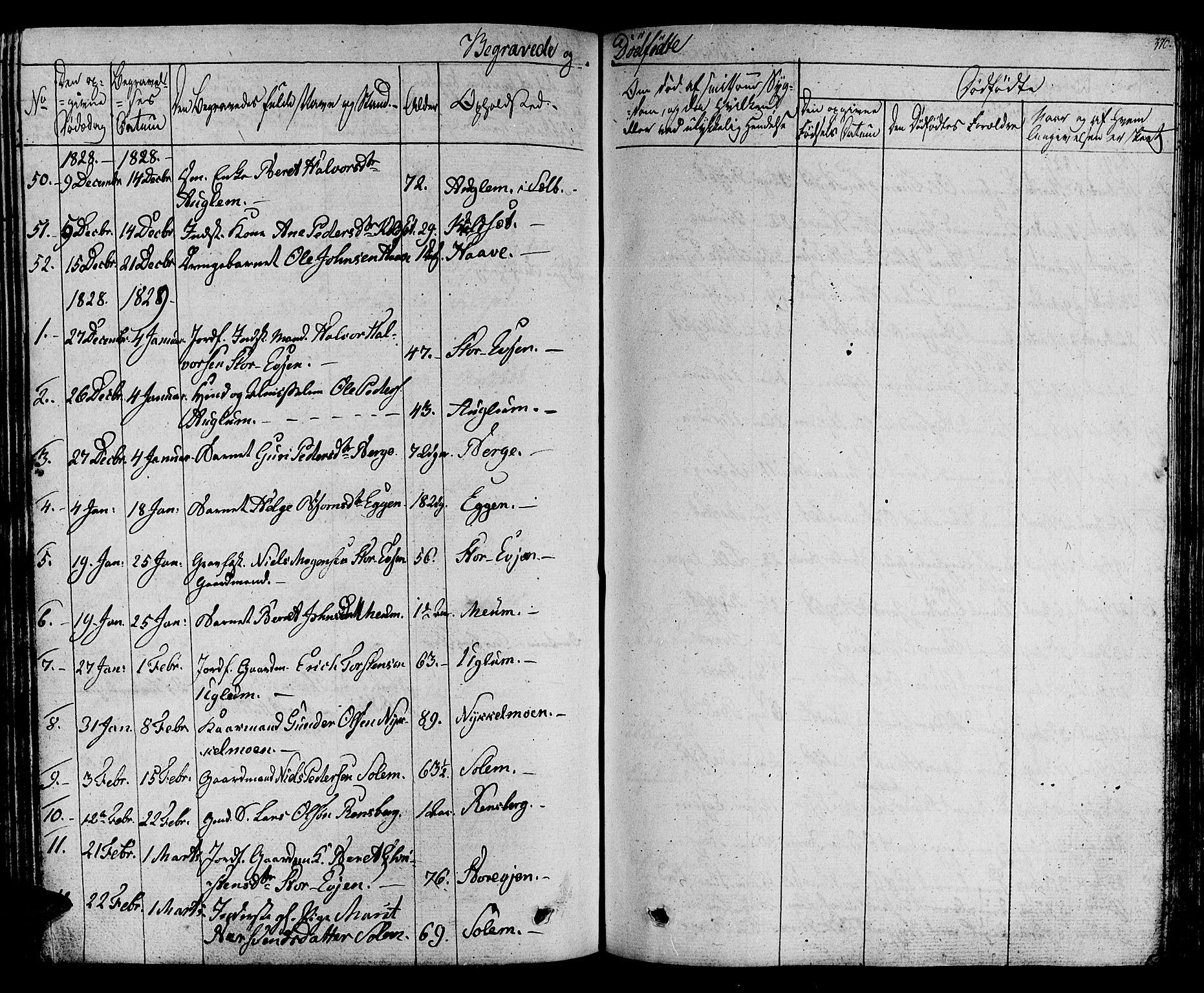 SAT, Ministerialprotokoller, klokkerbøker og fødselsregistre - Sør-Trøndelag, 695/L1143: Ministerialbok nr. 695A05 /1, 1824-1842, s. 370