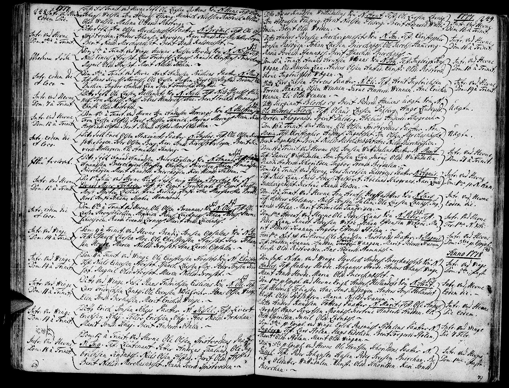SAT, Ministerialprotokoller, klokkerbøker og fødselsregistre - Sør-Trøndelag, 630/L0489: Ministerialbok nr. 630A02, 1757-1794, s. 248-249