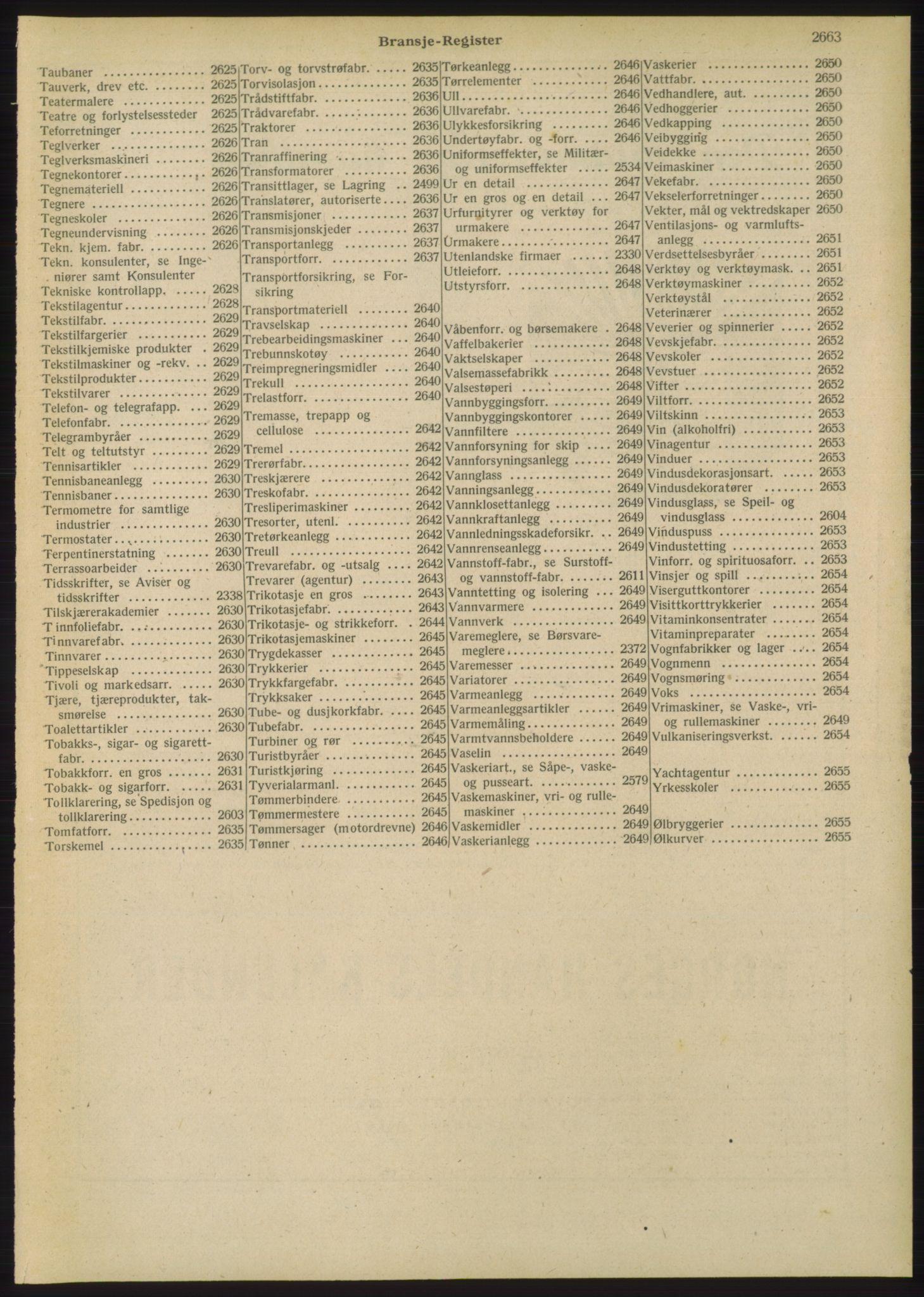 PUBL, Kristiania/Oslo adressebok, 1948, s. 2663