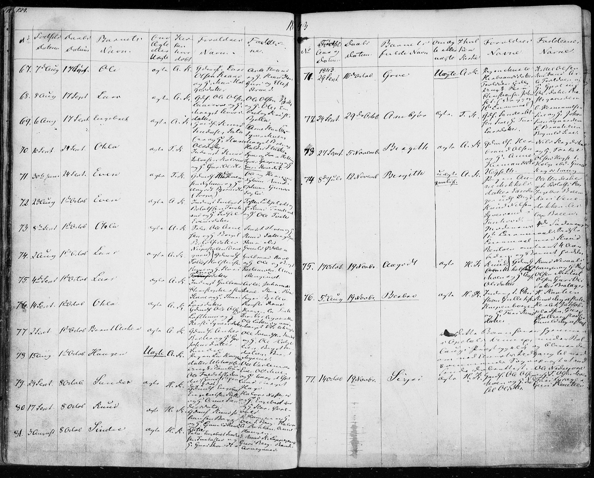 SAKO, Ål kirkebøker, F/Fa/L0005: Ministerialbok nr. I 5, 1825-1848, s. 124