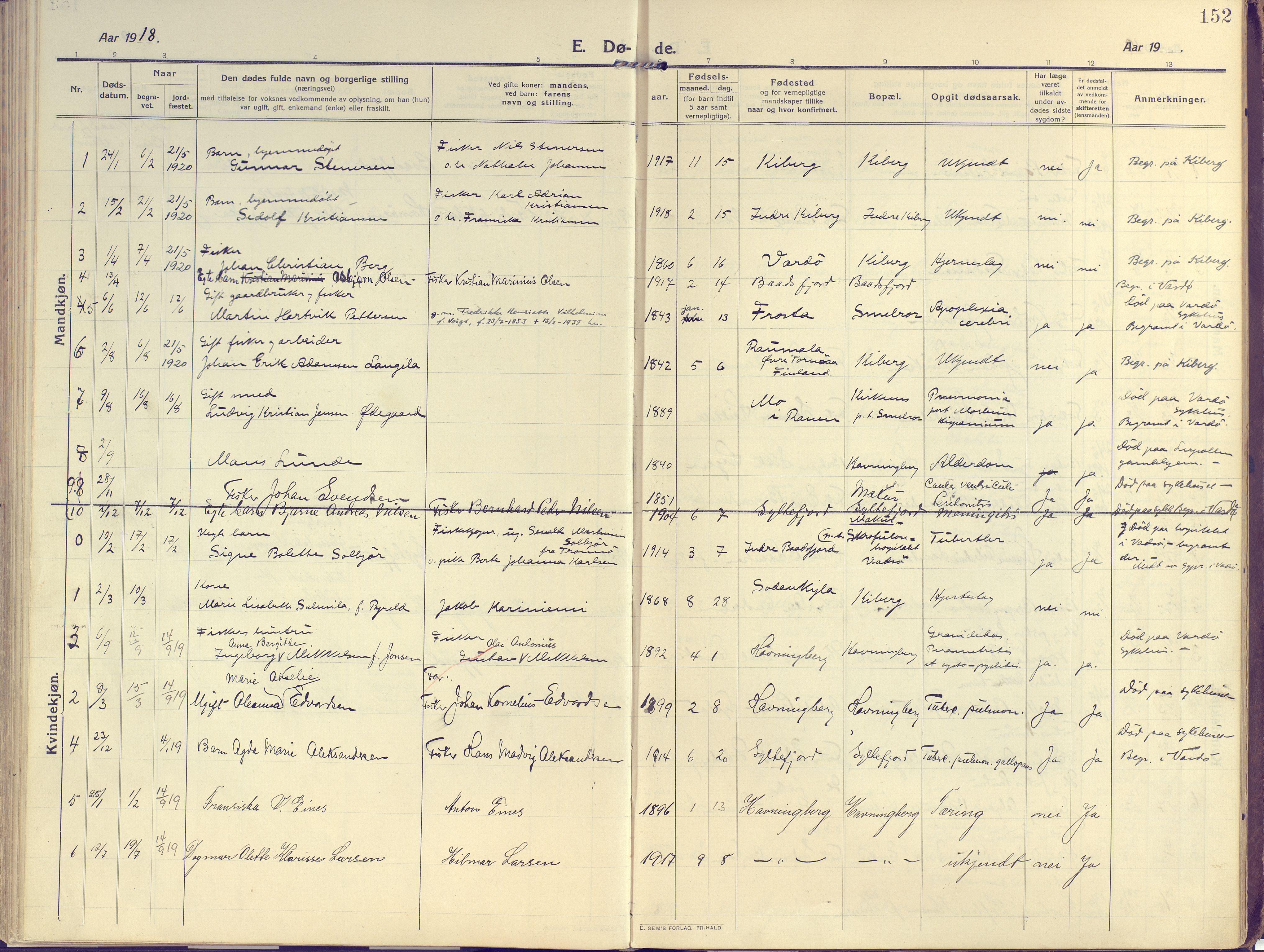 SATØ, Vardø sokneprestkontor, H/Ha/L0013kirke: Ministerialbok nr. 13, 1912-1928, s. 152