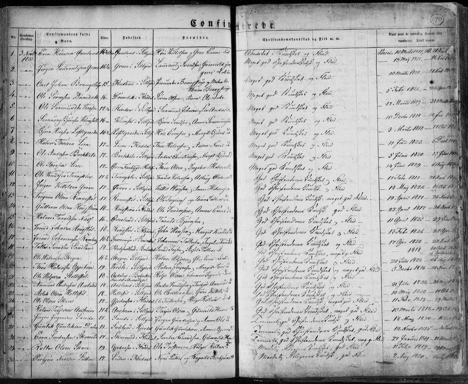 SAKO, Seljord kirkebøker, F/Fa/L0011: Ministerialbok nr. I 11, 1831-1849, s. 170