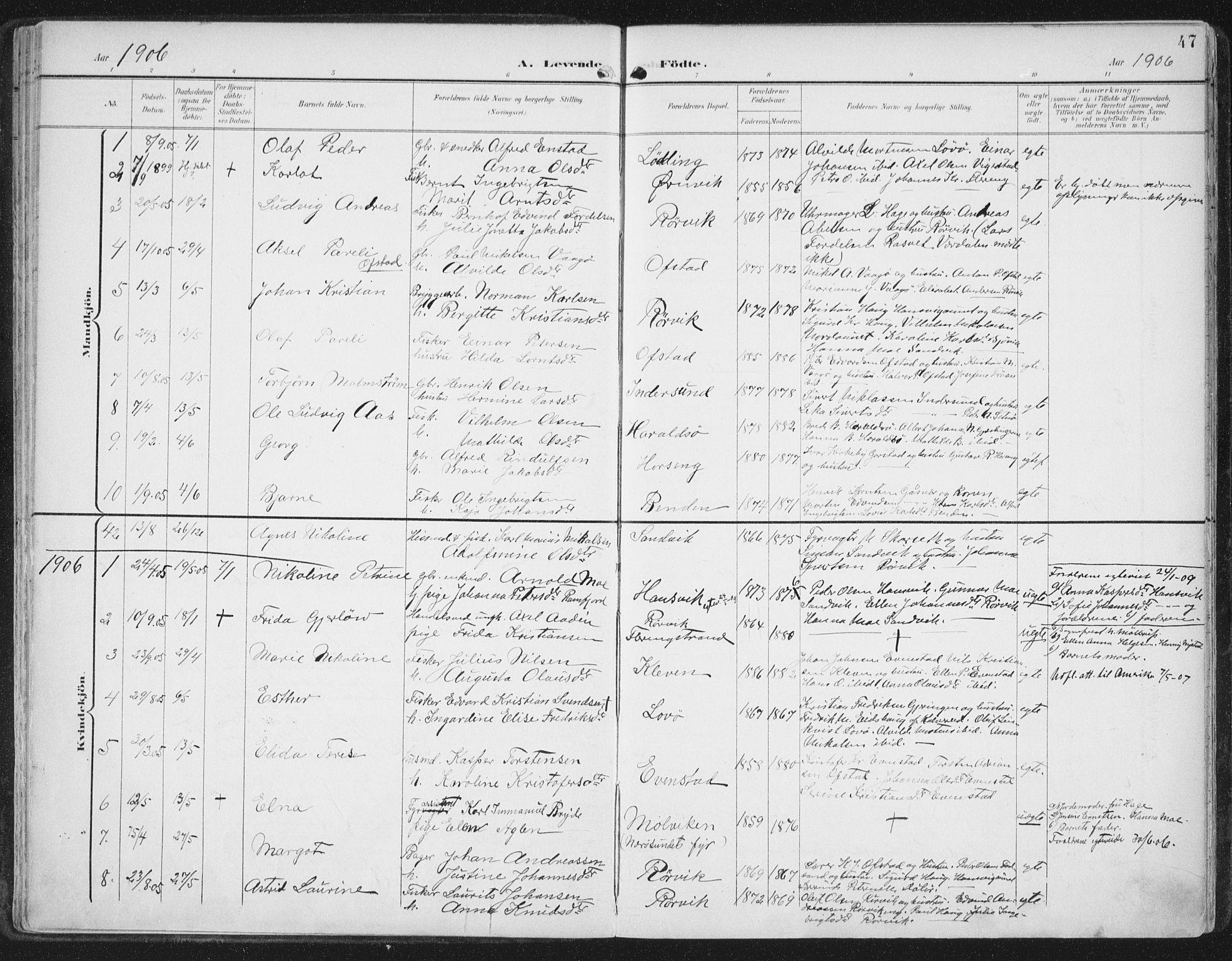 SAT, Ministerialprotokoller, klokkerbøker og fødselsregistre - Nord-Trøndelag, 786/L0688: Ministerialbok nr. 786A04, 1899-1912, s. 47