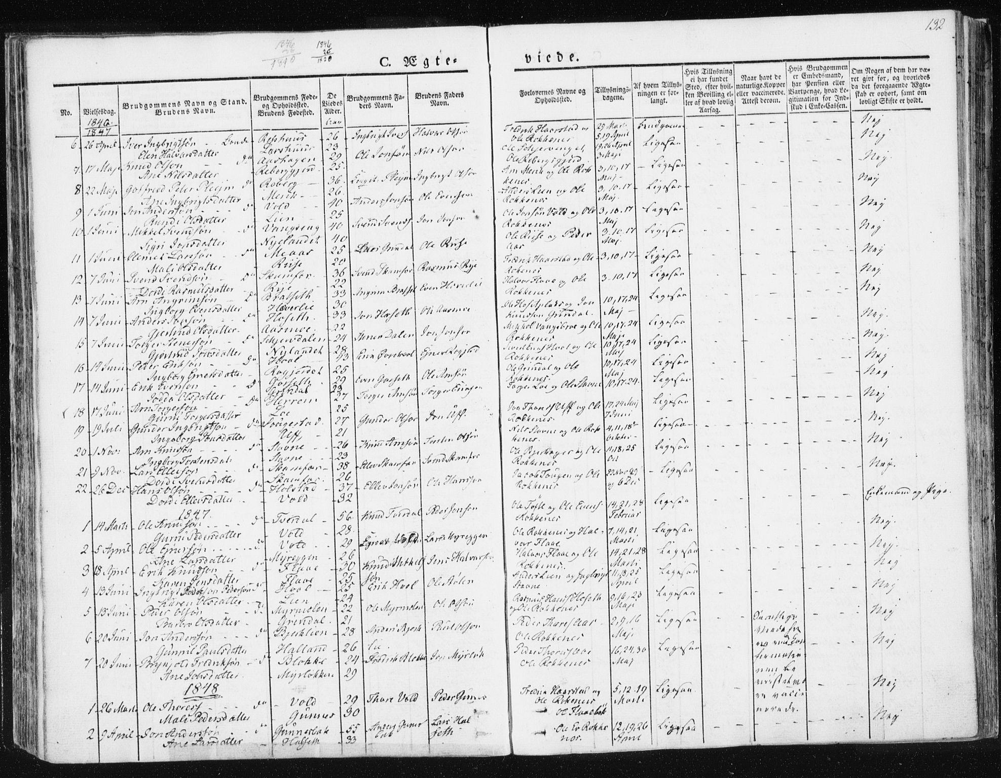 SAT, Ministerialprotokoller, klokkerbøker og fødselsregistre - Sør-Trøndelag, 674/L0869: Ministerialbok nr. 674A01, 1829-1860, s. 132