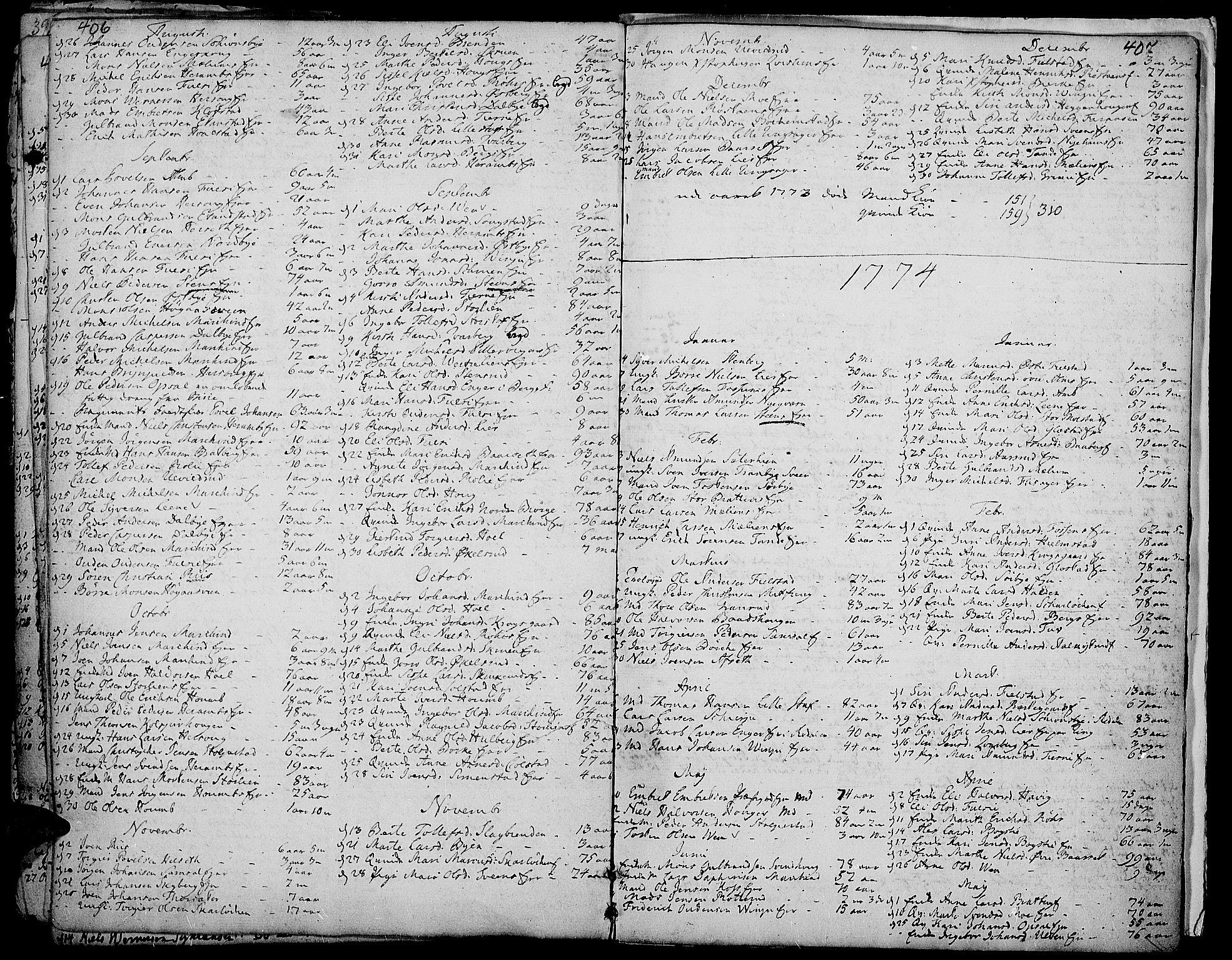SAH, Ringsaker prestekontor, K/Ka/L0002: Ministerialbok nr. 2, 1747-1774, s. 406-407