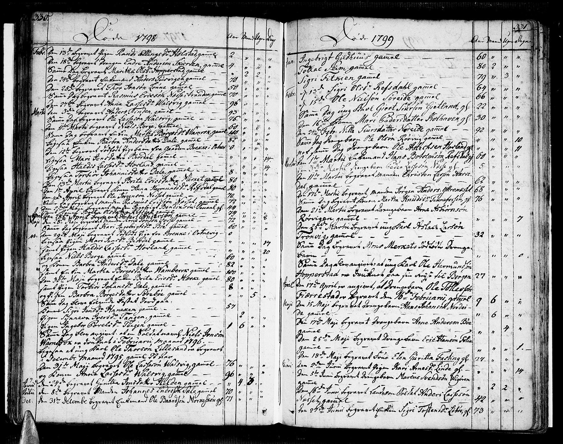 SAB, Vik Sokneprestembete, Ministerialbok nr. A 5, 1787-1820, s. 330-331