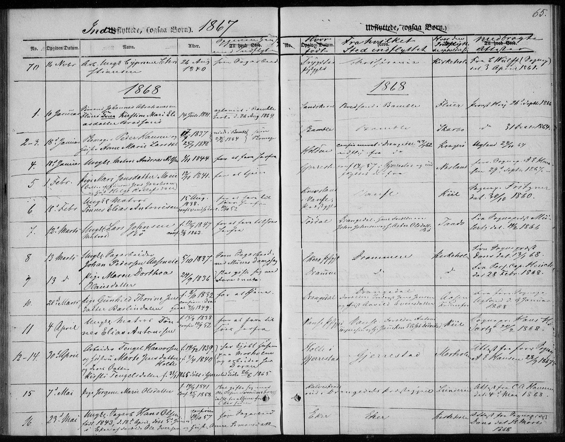 SAKO, Sannidal kirkebøker, F/Fa/L0013: Ministerialbok nr. 13, 1854-1873, s. 65
