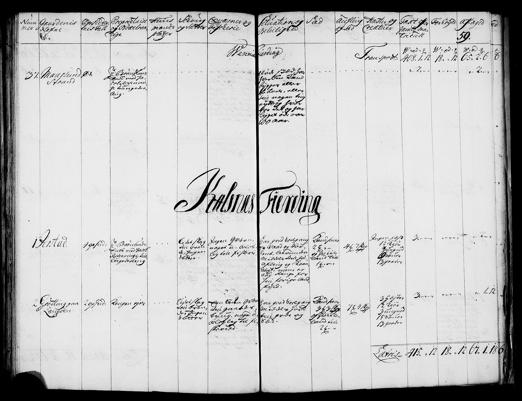 RA, Rentekammeret inntil 1814, Realistisk ordnet avdeling, N/Nb/Nbf/L0176: Vesterålen og Andenes eksaminasjonsprotokoll, 1723, s. 58b-59a