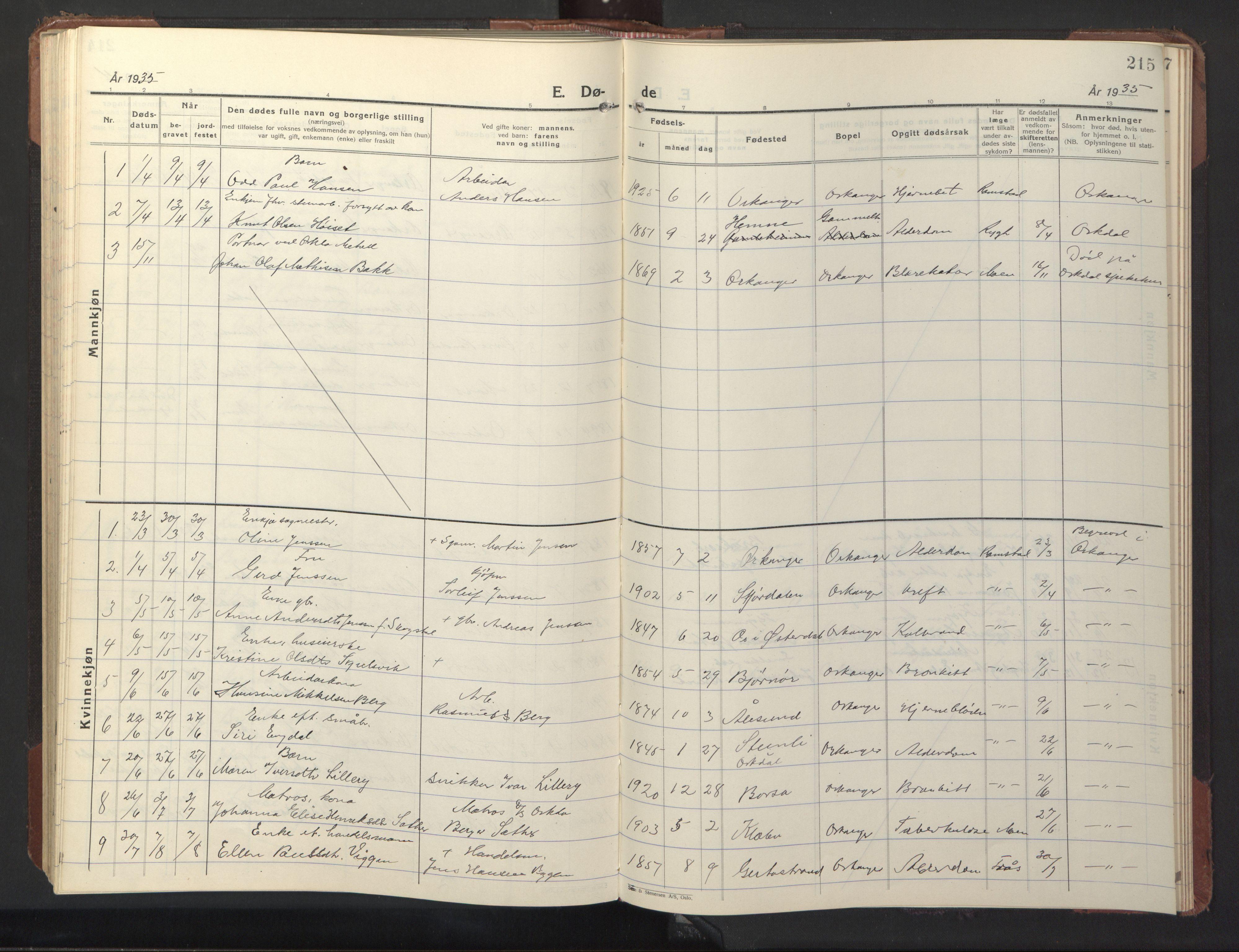 SAT, Ministerialprotokoller, klokkerbøker og fødselsregistre - Sør-Trøndelag, 669/L0832: Klokkerbok nr. 669C02, 1925-1953, s. 215