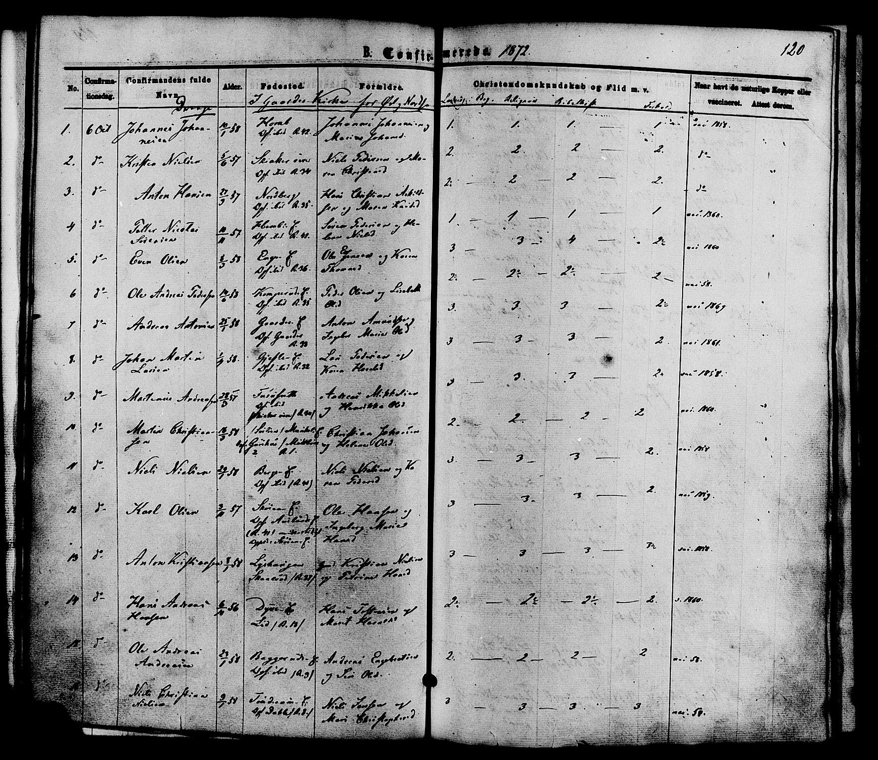 SAH, Nordre Land prestekontor, Ministerialbok nr. 2, 1872-1881, s. 120