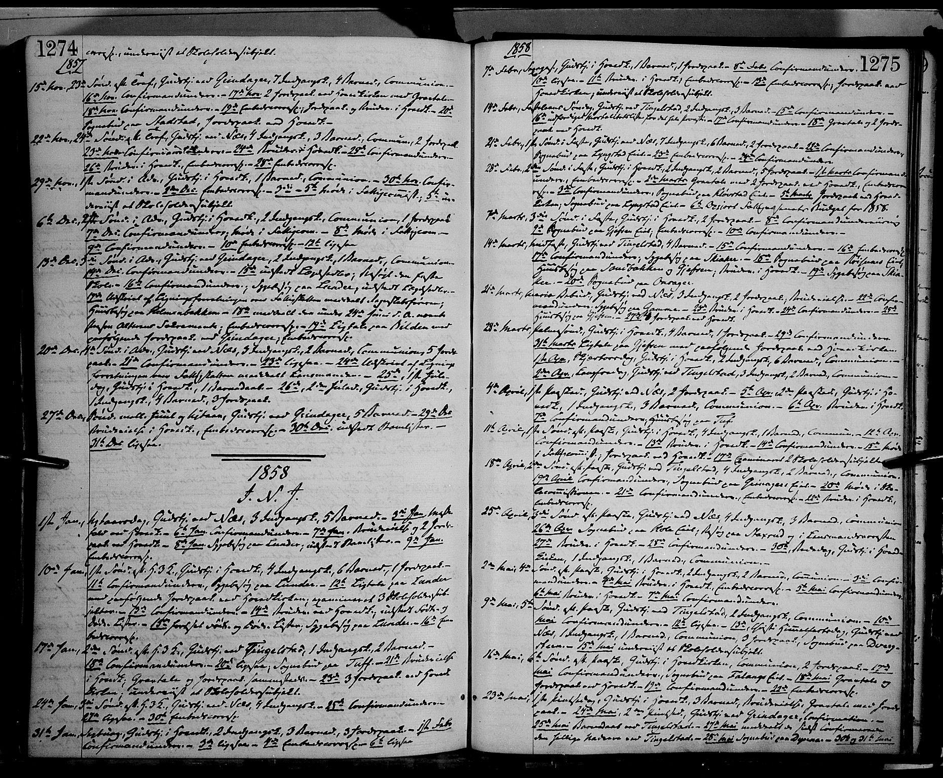 SAH, Gran prestekontor, Ministerialbok nr. 12, 1856-1874, s. 1274-1275
