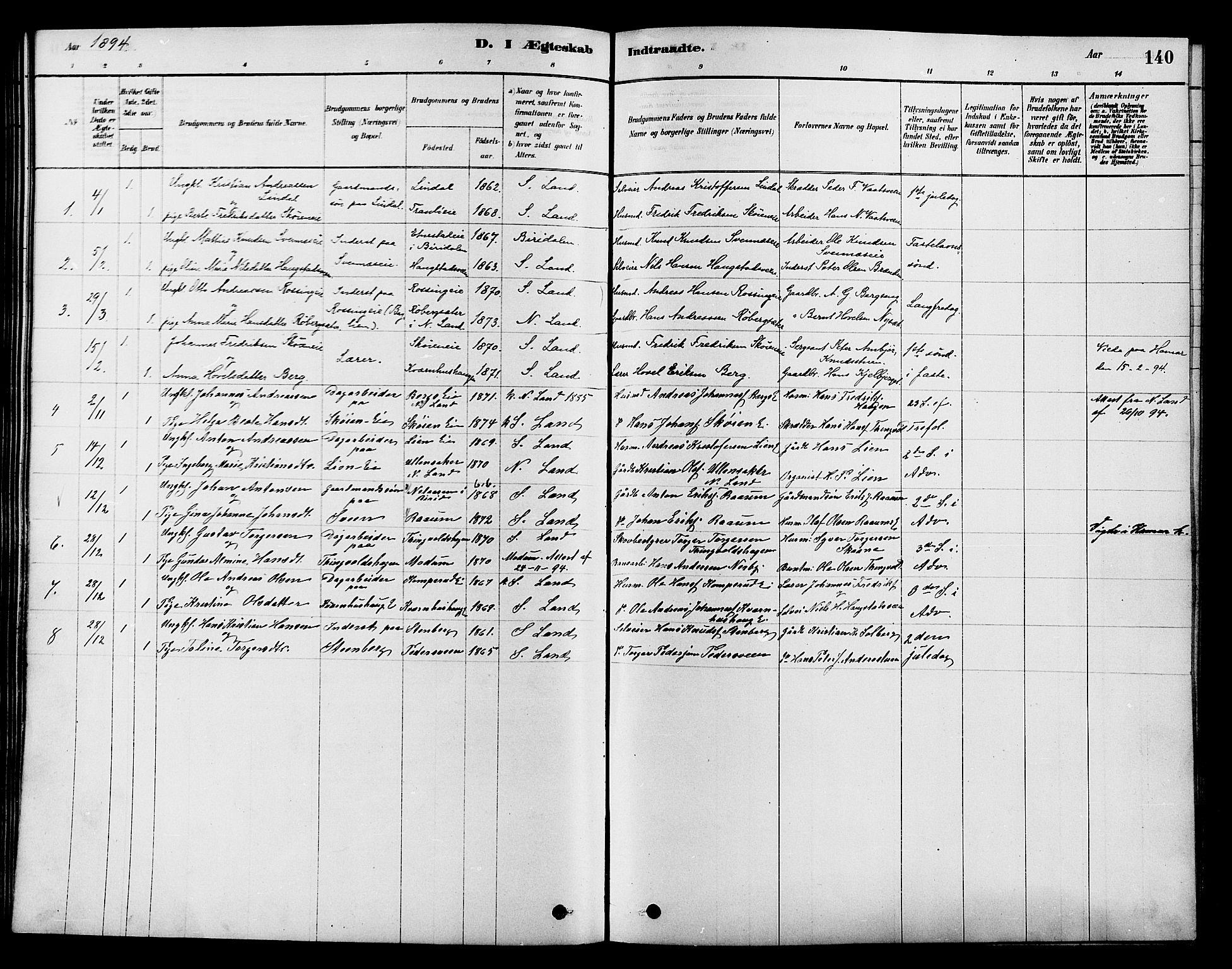SAH, Søndre Land prestekontor, K/L0002: Ministerialbok nr. 2, 1878-1894, s. 140