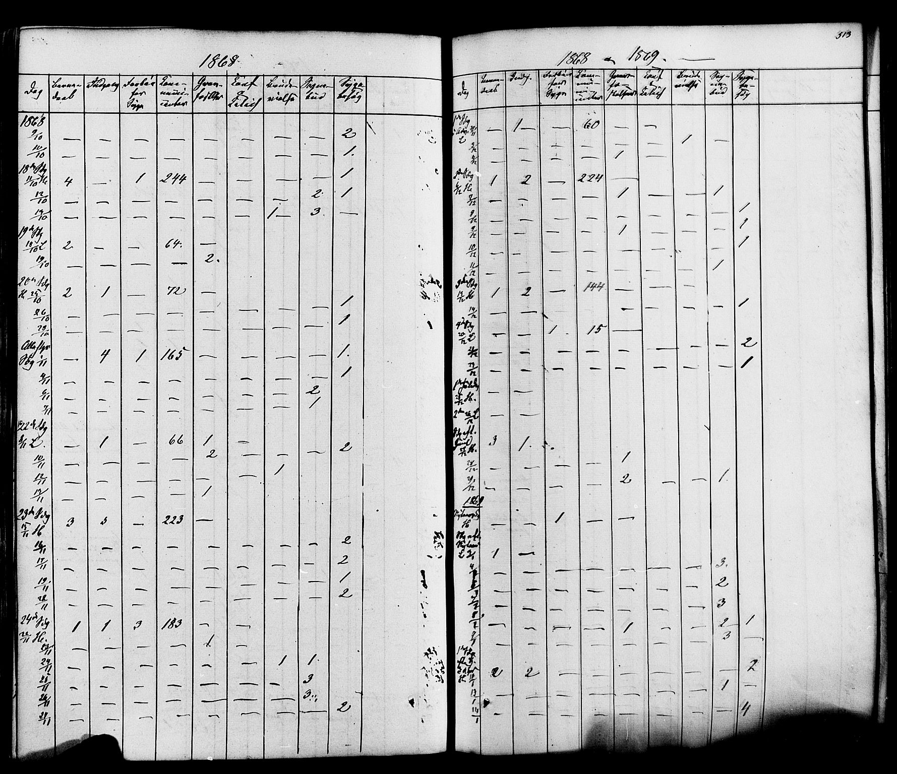 SAKO, Heddal kirkebøker, F/Fa/L0007: Ministerialbok nr. I 7, 1855-1877, s. 513