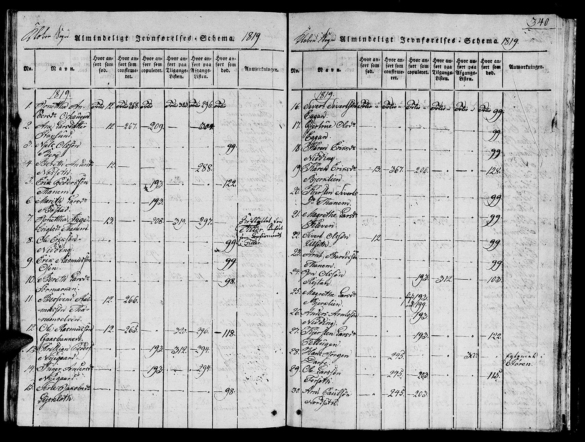 SAT, Ministerialprotokoller, klokkerbøker og fødselsregistre - Sør-Trøndelag, 618/L0450: Klokkerbok nr. 618C01, 1816-1865, s. 340
