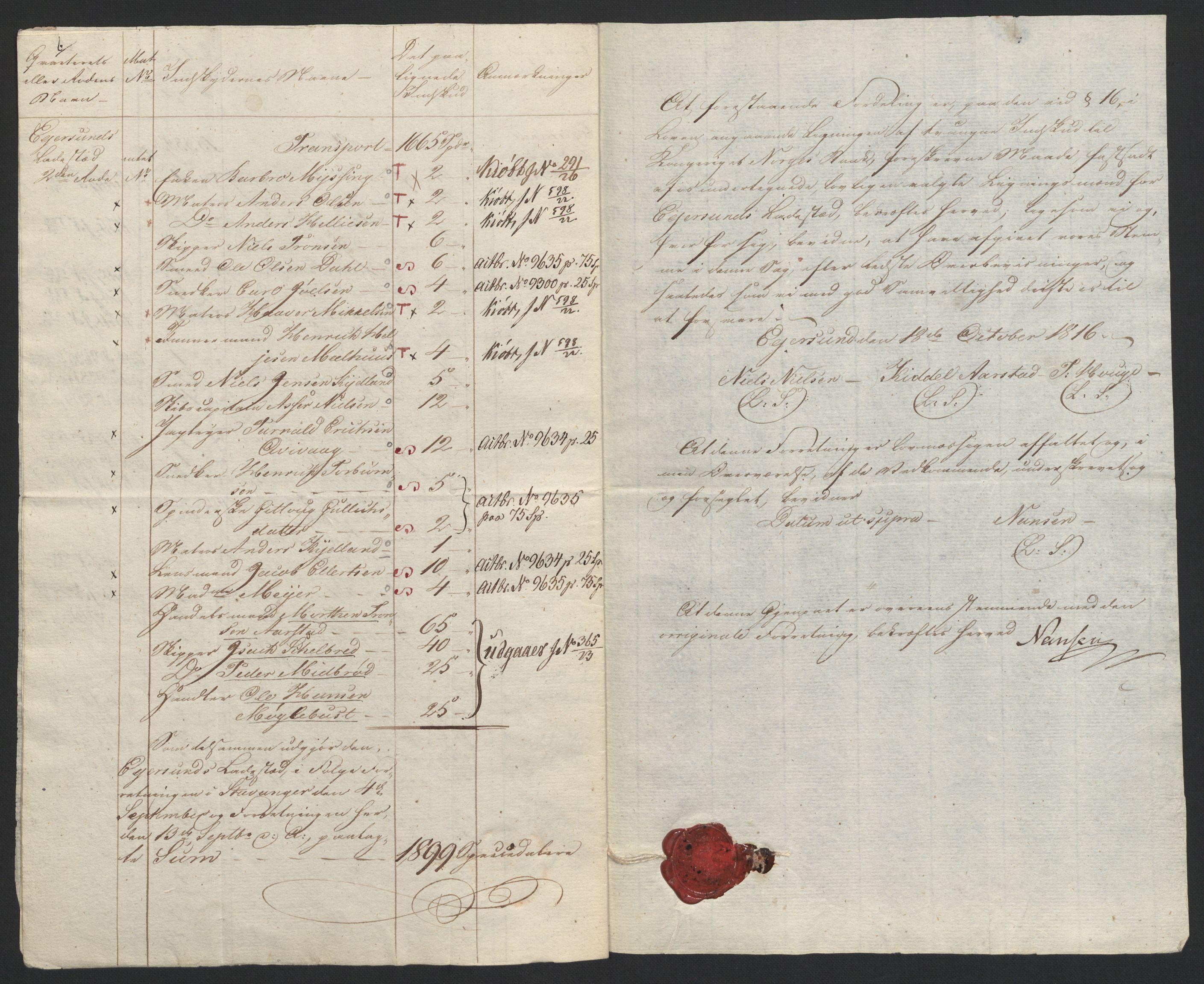NOBA, Norges Bank/Sølvskatten 1816*, 1816-1825, s. 93