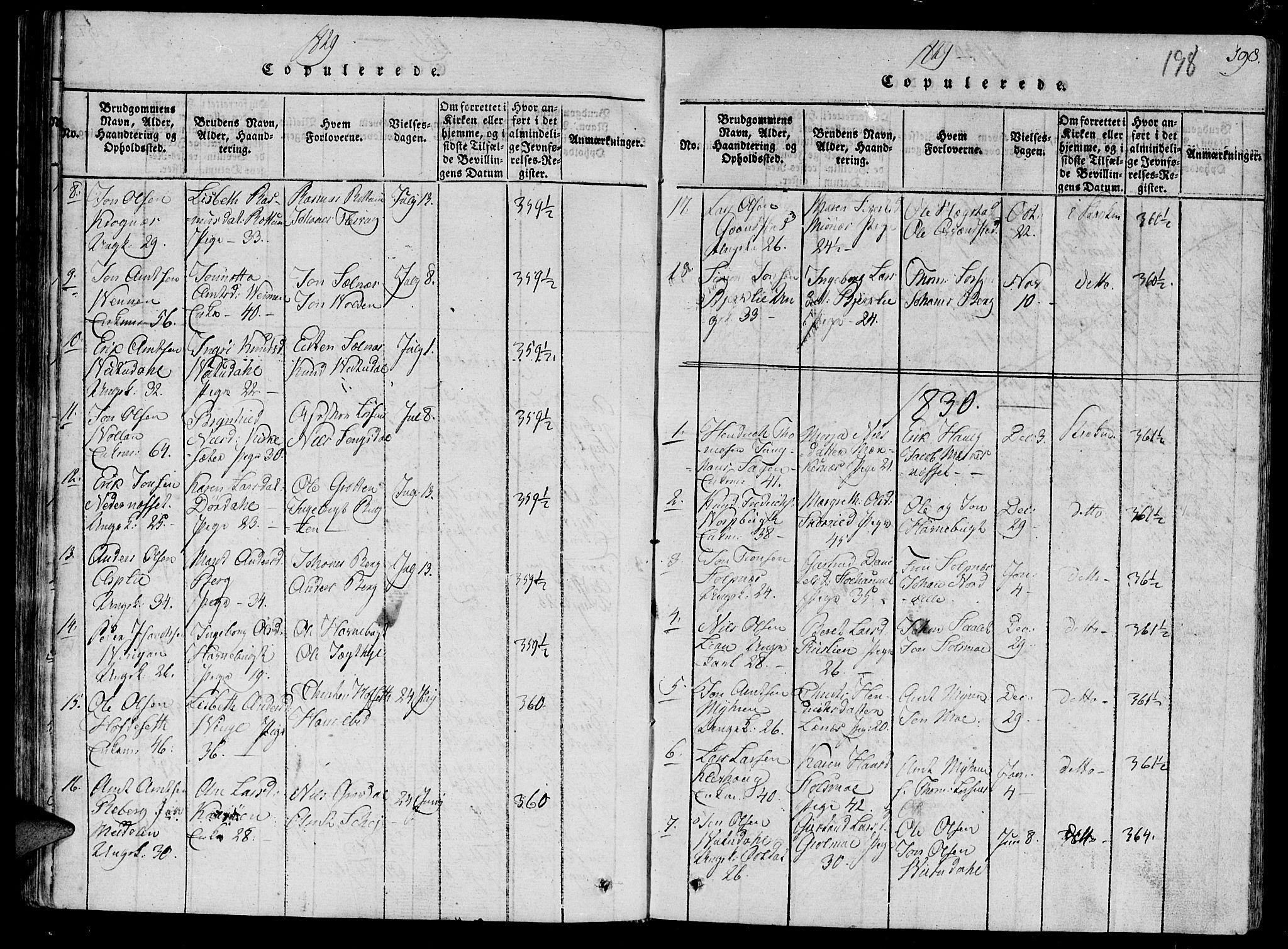 SAT, Ministerialprotokoller, klokkerbøker og fødselsregistre - Sør-Trøndelag, 630/L0491: Ministerialbok nr. 630A04, 1818-1830, s. 198