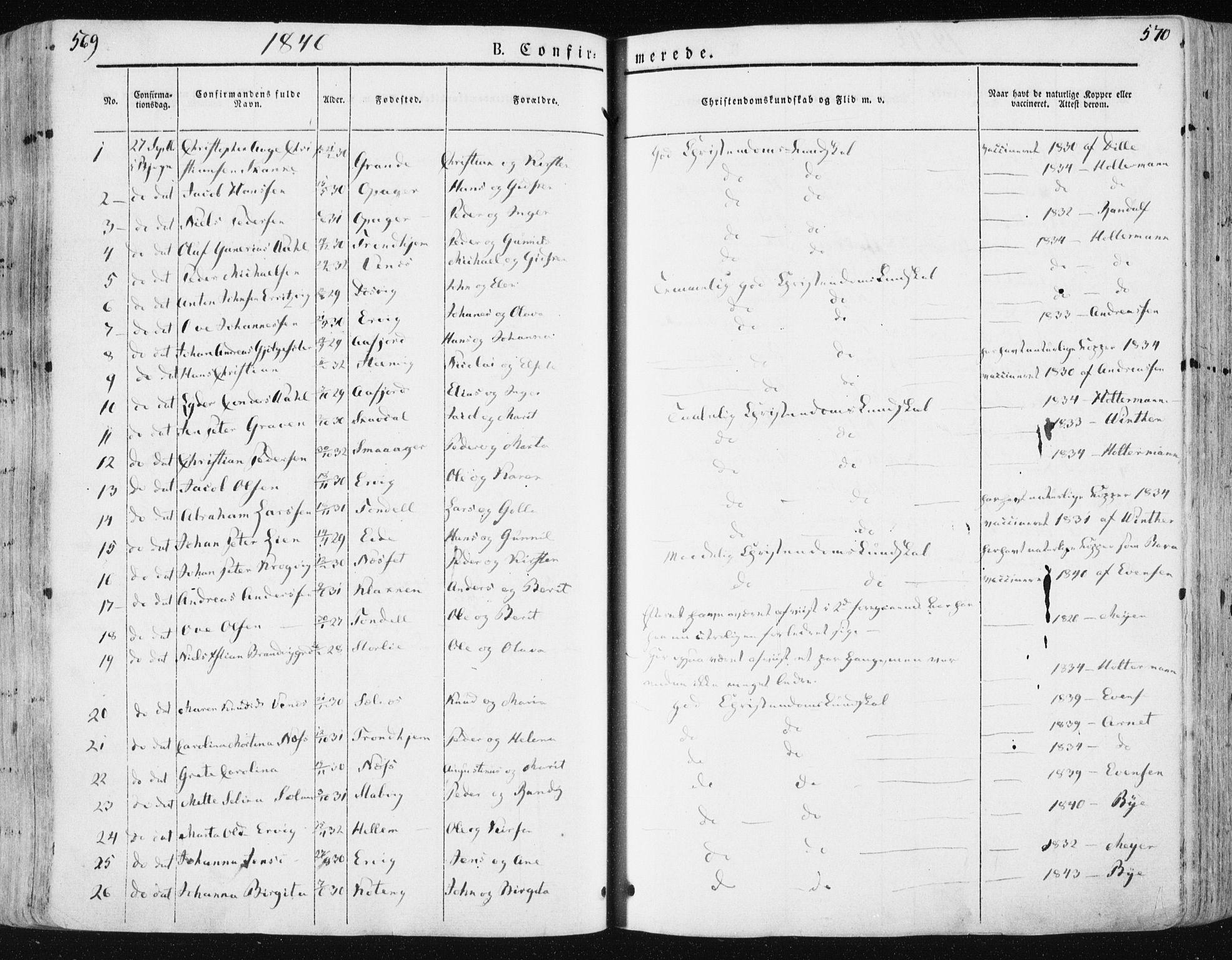 SAT, Ministerialprotokoller, klokkerbøker og fødselsregistre - Sør-Trøndelag, 659/L0736: Ministerialbok nr. 659A06, 1842-1856, s. 569-570