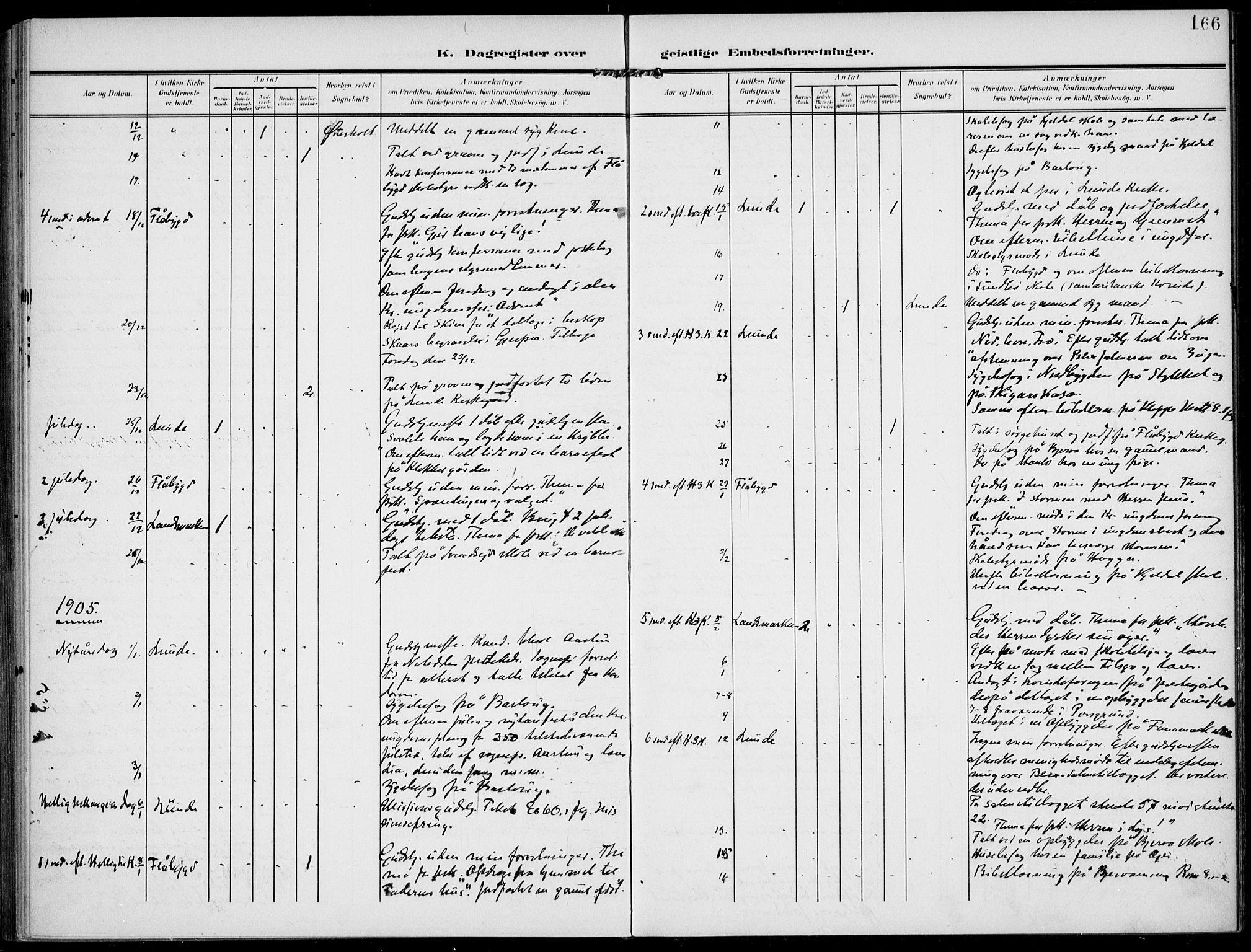 SAKO, Lunde kirkebøker, F/Fa/L0004: Ministerialbok nr. I 4, 1902-1913, s. 166