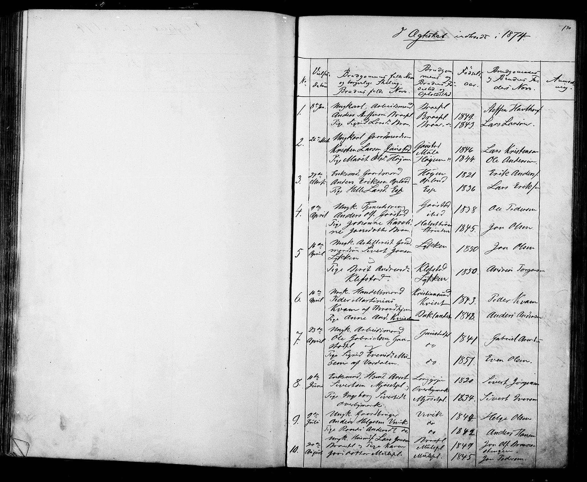 SAT, Ministerialprotokoller, klokkerbøker og fødselsregistre - Sør-Trøndelag, 612/L0387: Klokkerbok nr. 612C03, 1874-1908, s. 170