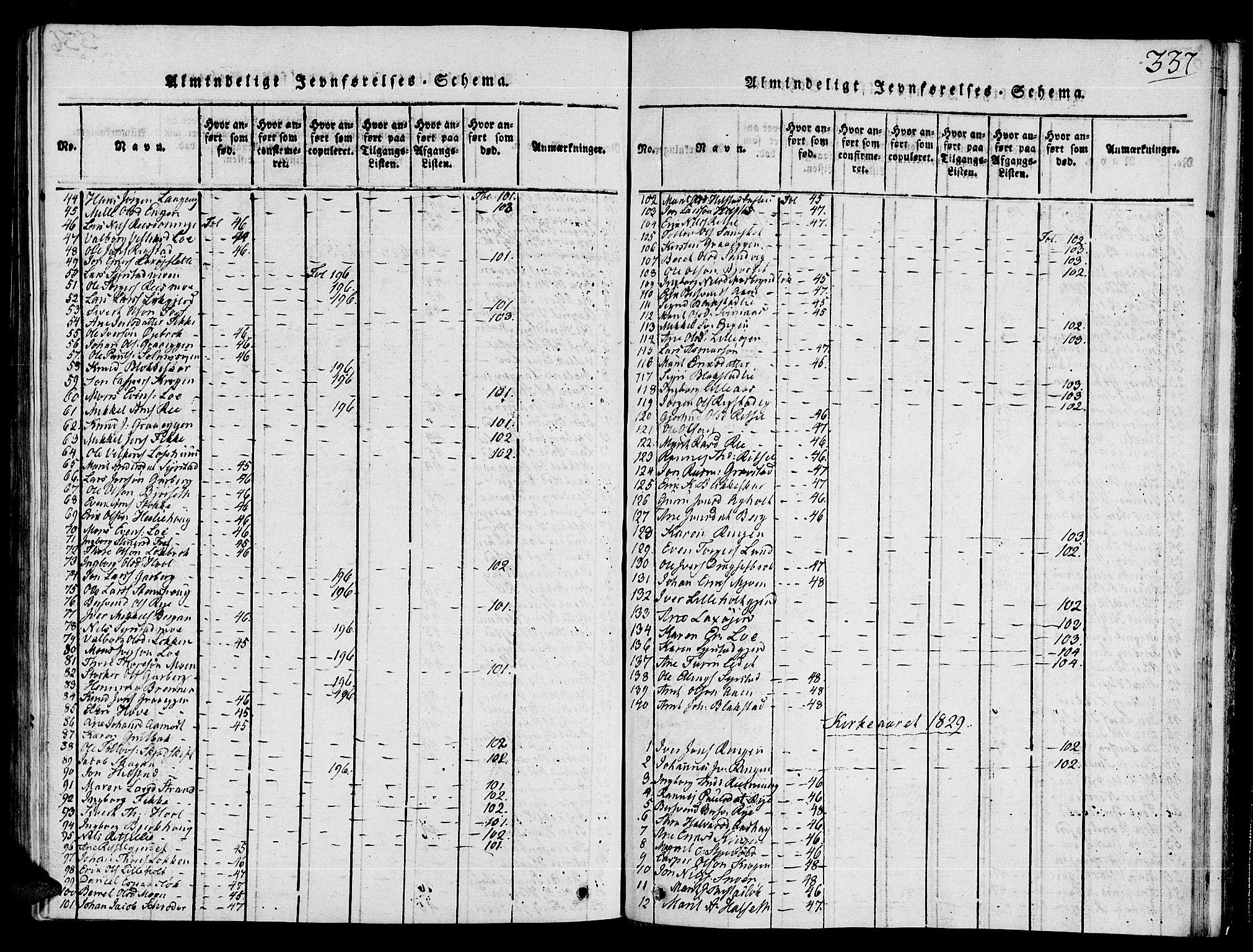SAT, Ministerialprotokoller, klokkerbøker og fødselsregistre - Sør-Trøndelag, 672/L0853: Ministerialbok nr. 672A06 /1, 1816-1829, s. 337