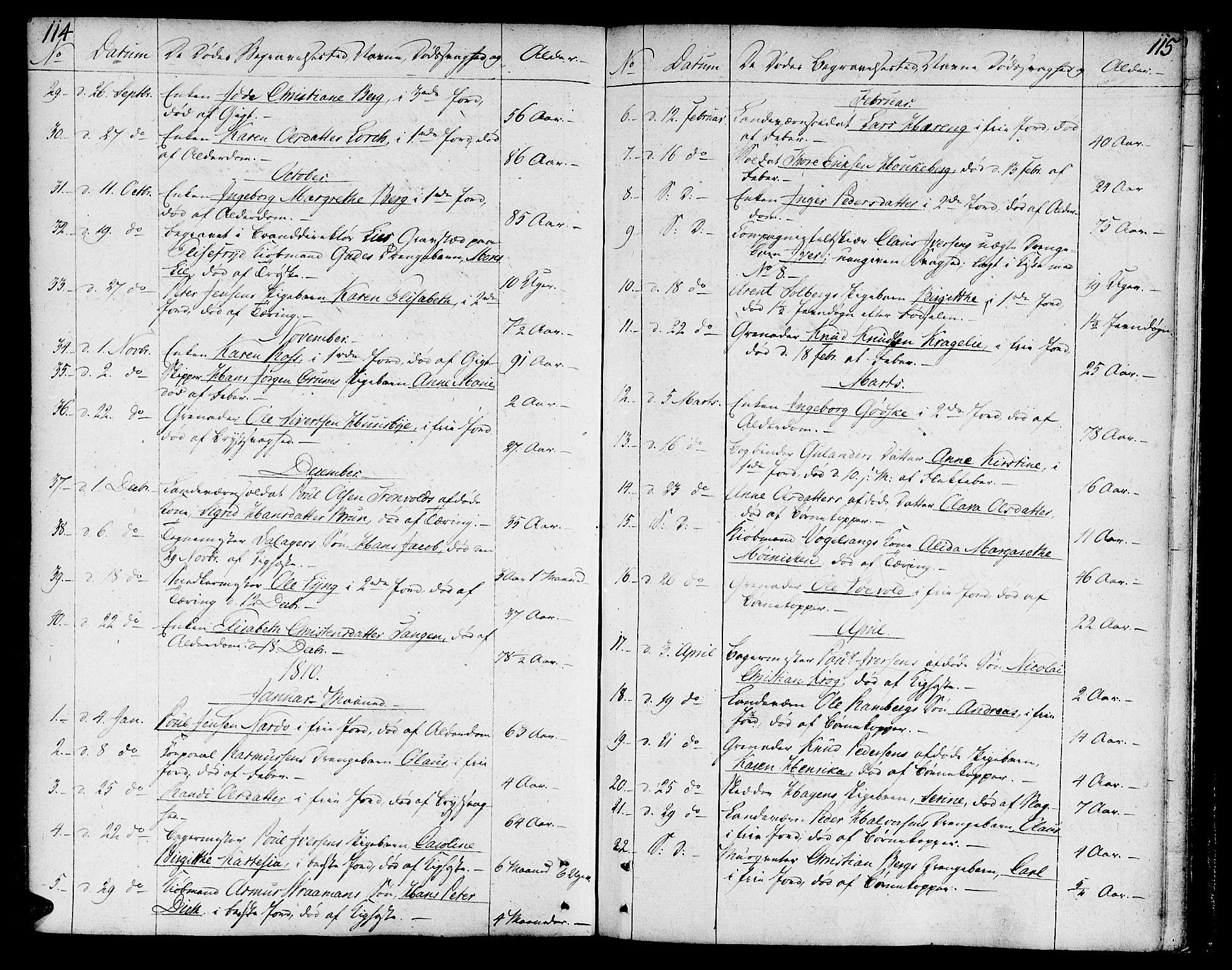 SAT, Ministerialprotokoller, klokkerbøker og fødselsregistre - Sør-Trøndelag, 602/L0106: Ministerialbok nr. 602A04, 1774-1814, s. 114-115