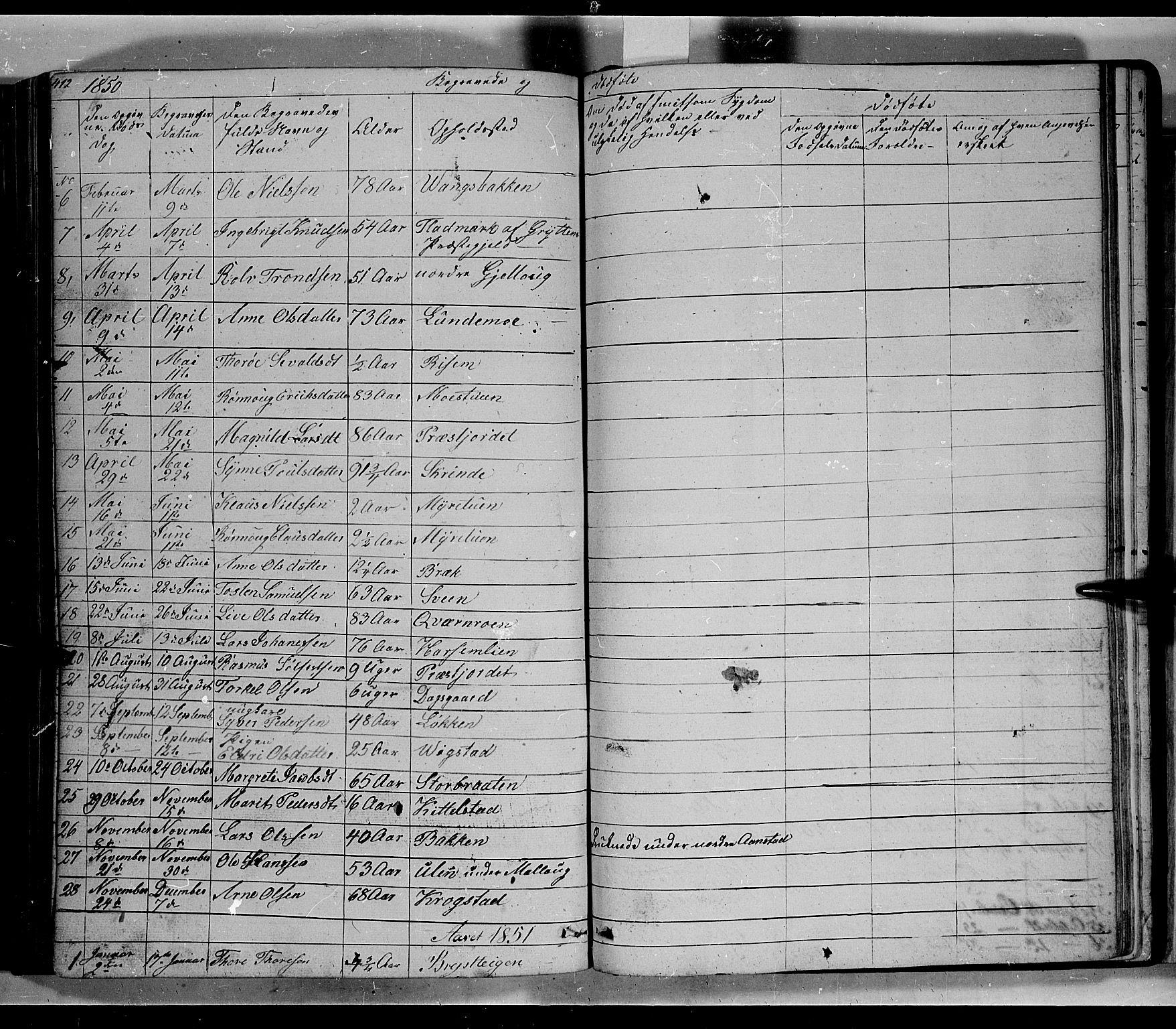 SAH, Lom prestekontor, L/L0004: Klokkerbok nr. 4, 1845-1864, s. 412-413