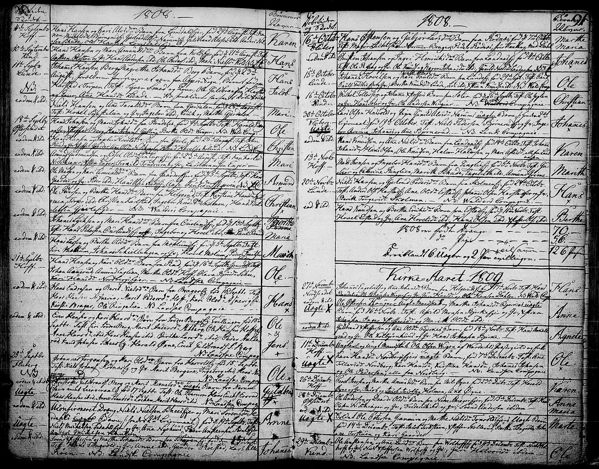 SAH, Land prestekontor, Ministerialbok nr. 6, 1784-1813, s. 91